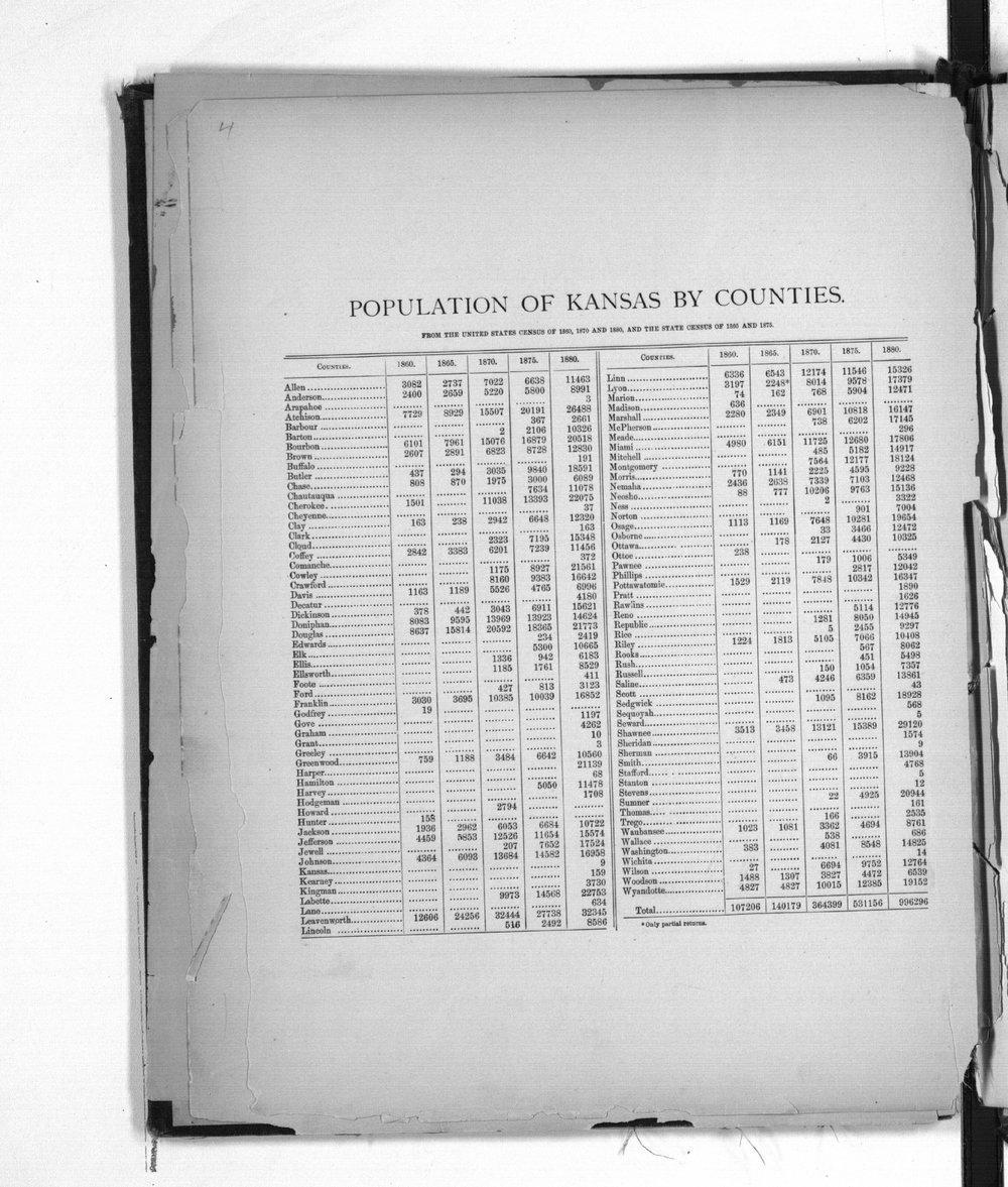 Historical Plat Book of Jackson County, Kansas - 4