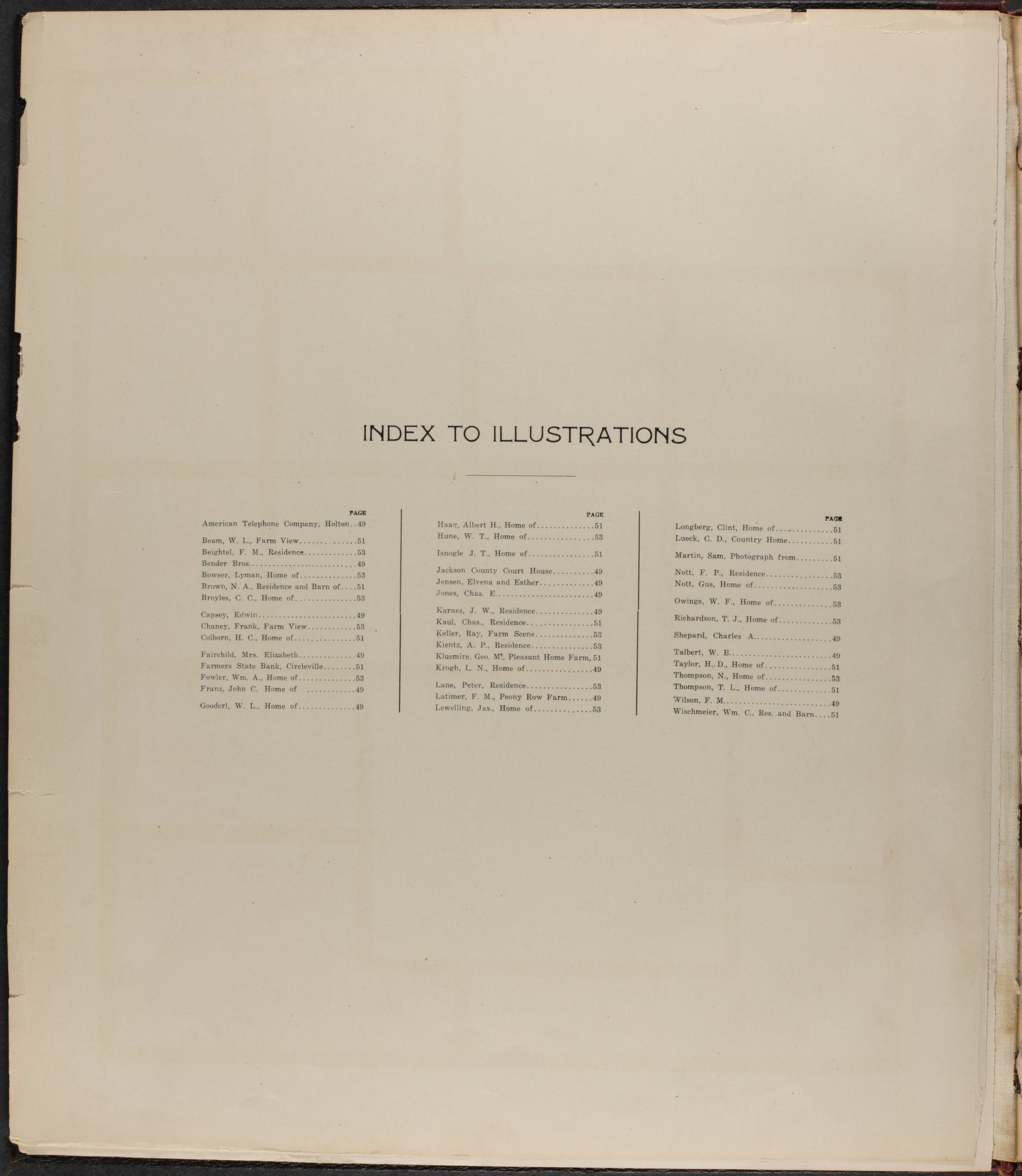 Standard atlas of Jackson County, Kansas - Index to Illustrations
