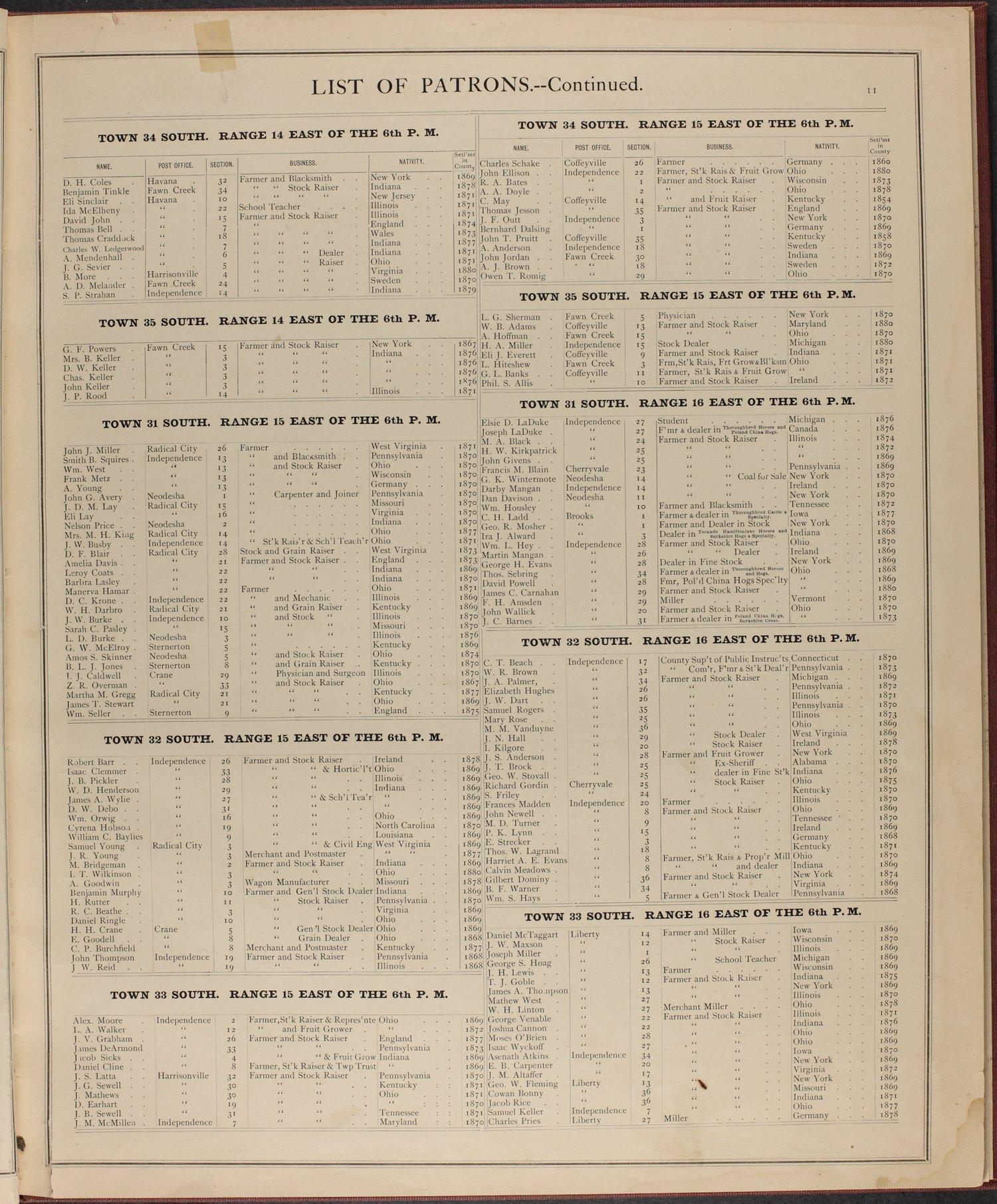 Historical atlas of Montgomery County, Kansas - 11