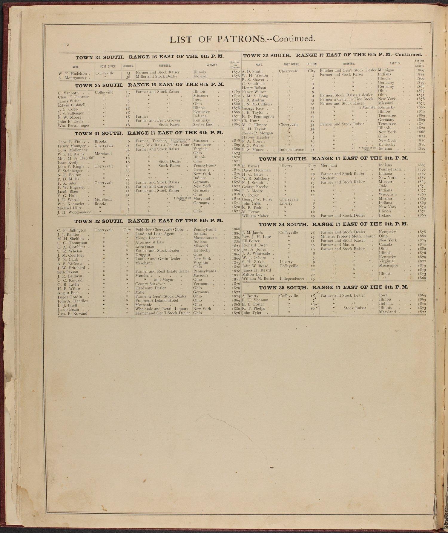 Historical atlas of Montgomery County, Kansas - 12