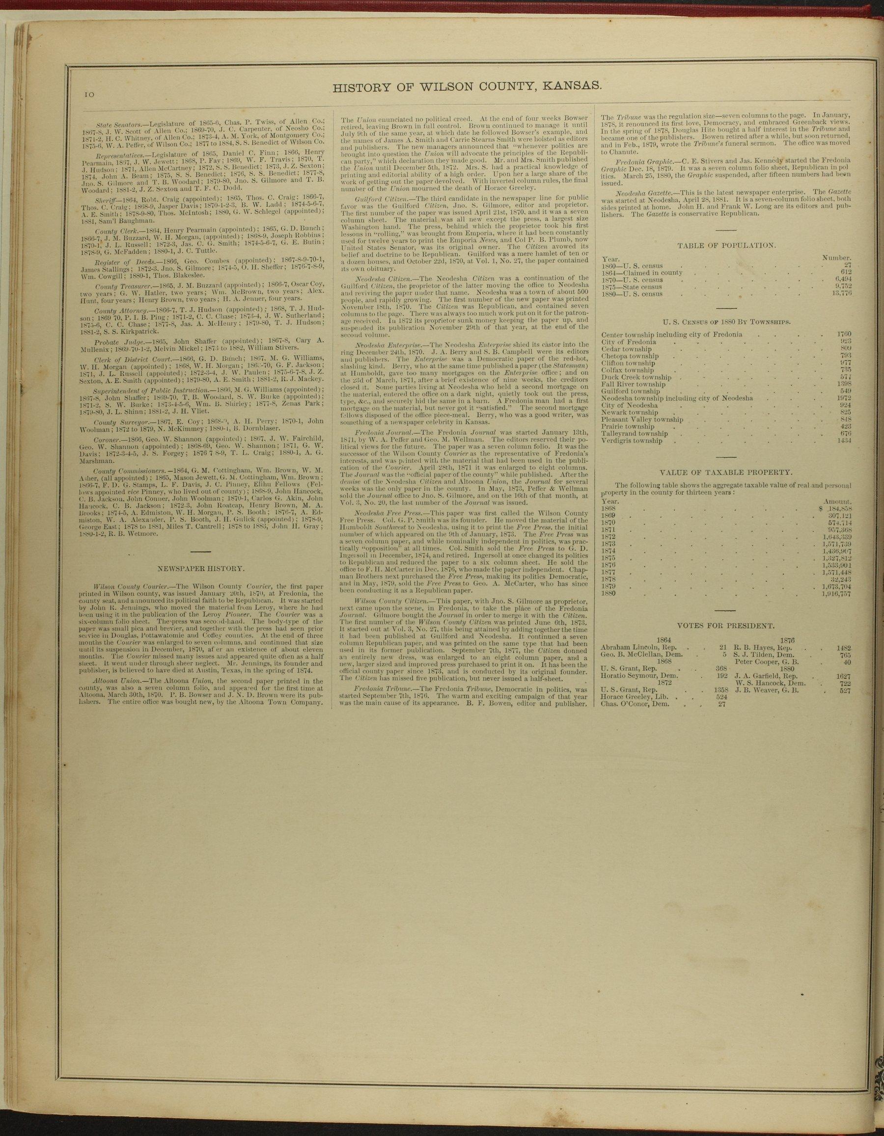 Historical atlas of Wilson County, Kansas - 10