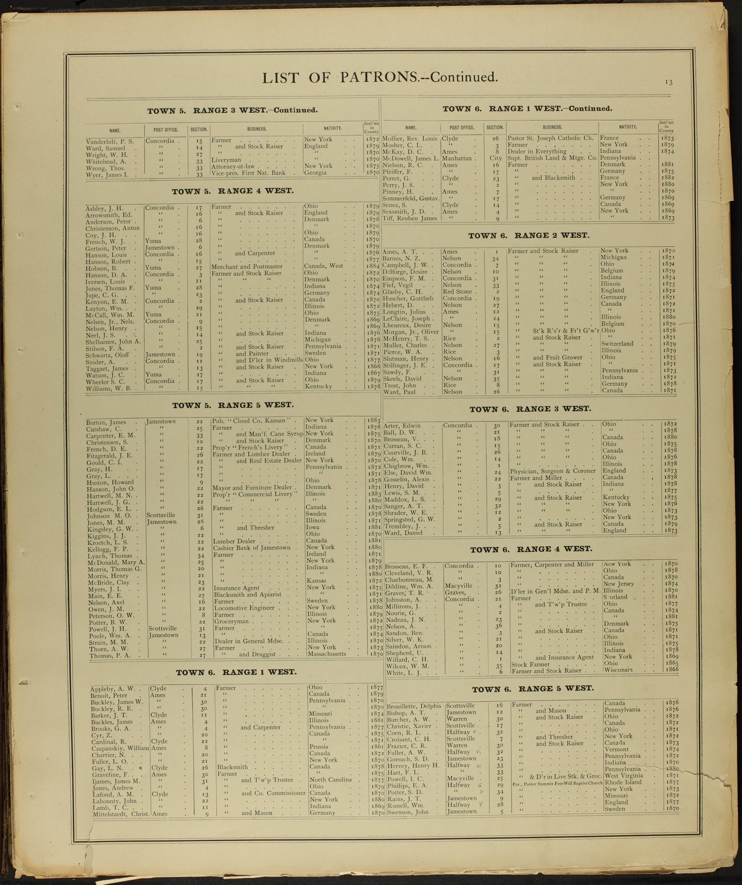 Edward's atlas of Cloud County, Kansas - 13
