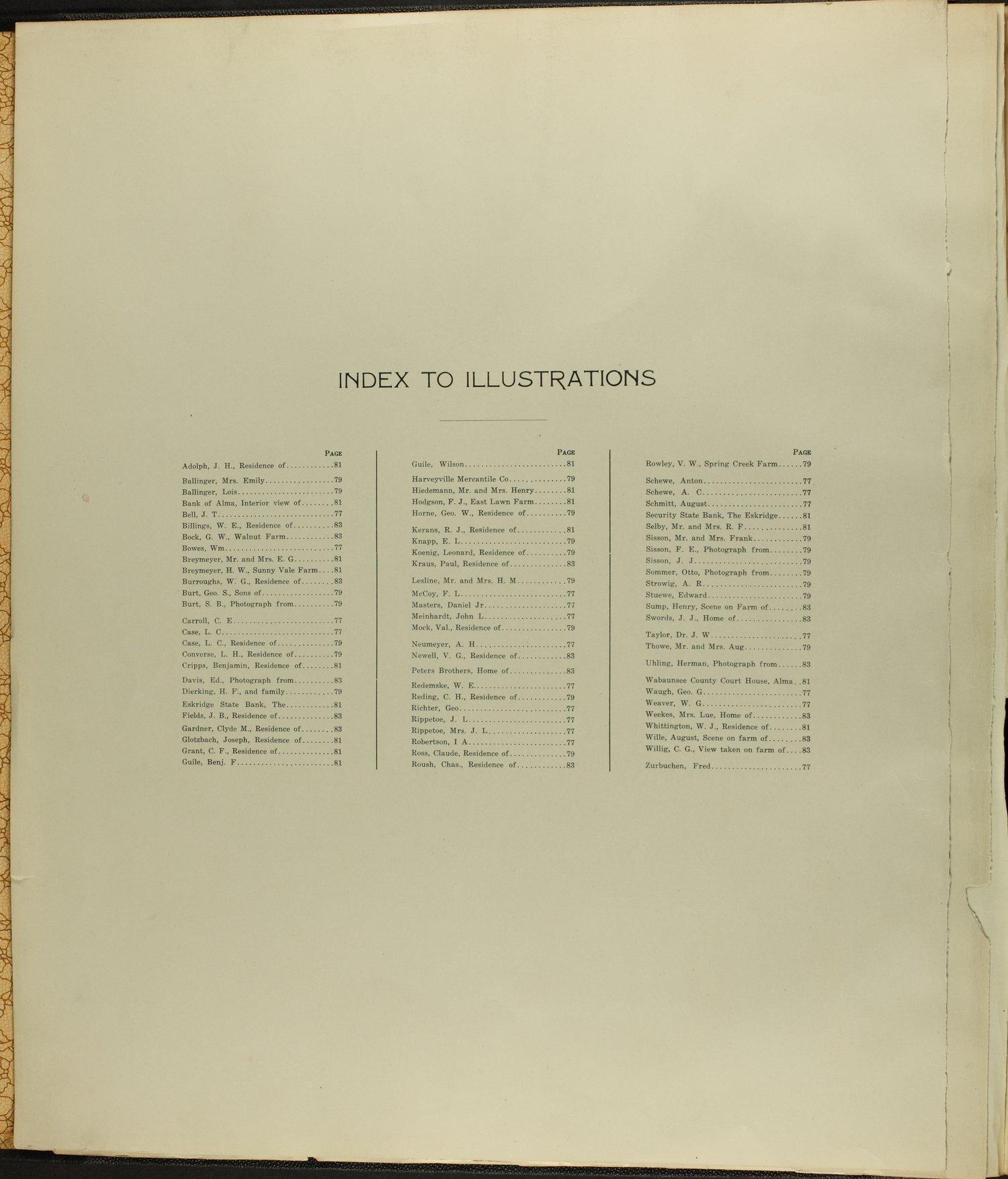 Standard atlas of Wabaunsee County, Kansas - Index to Illustrations