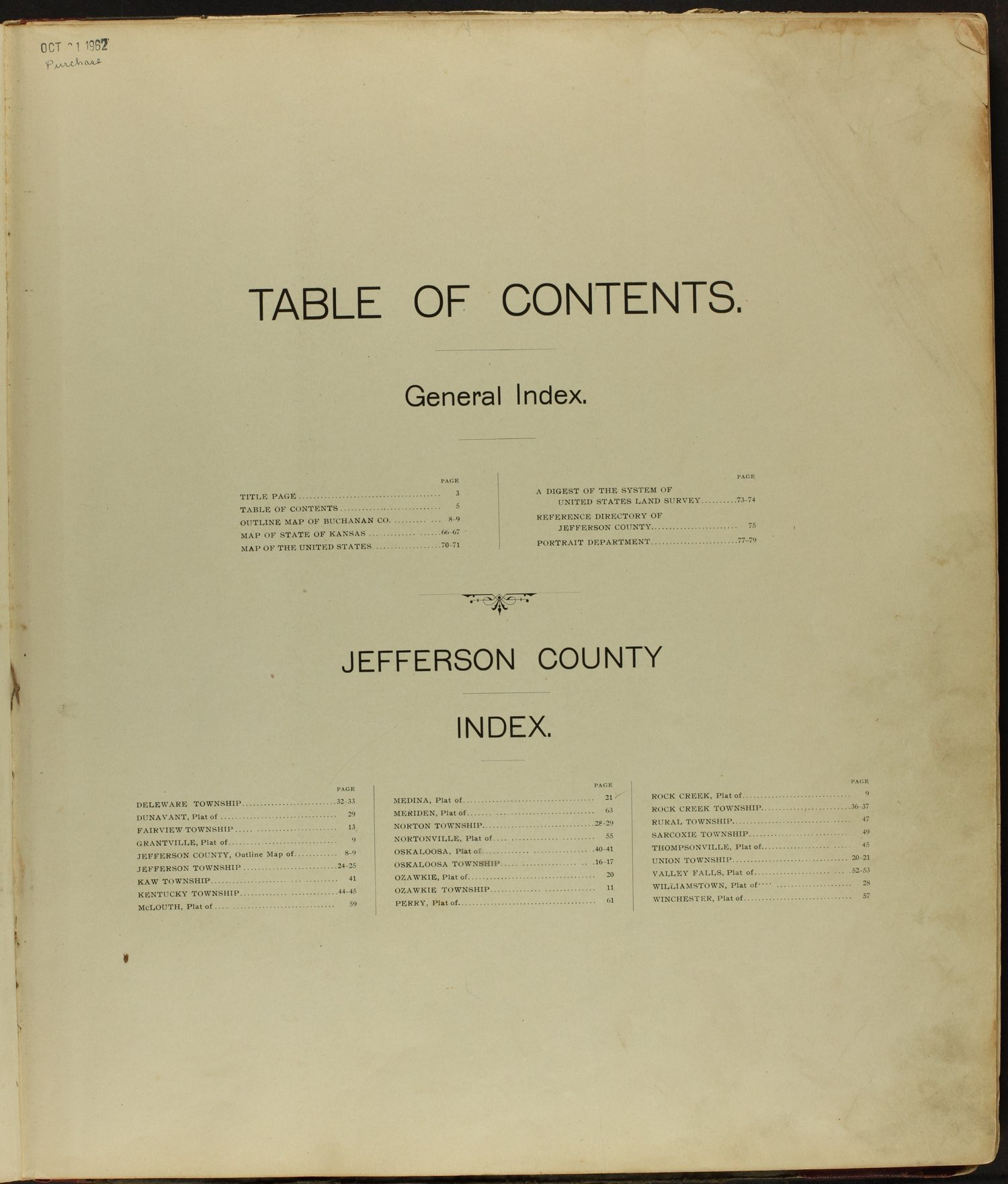 Descriptive atlas of Jefferson County, Kansas - Table of Contents