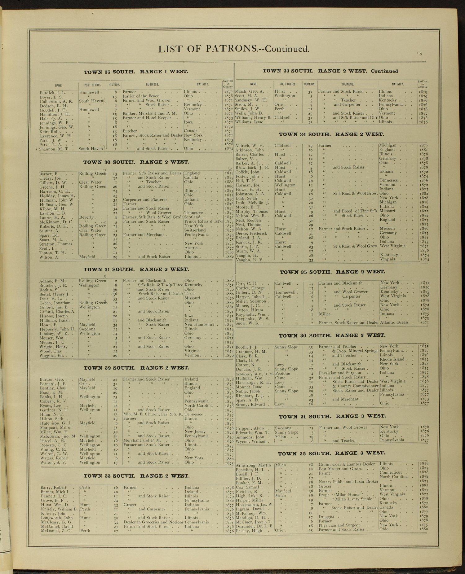 Historical atlas of Sumner County, Kansas - 13