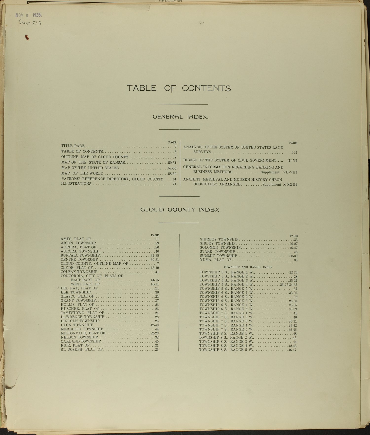 Standard atlas of Cloud County, Kansas - Table of Contents