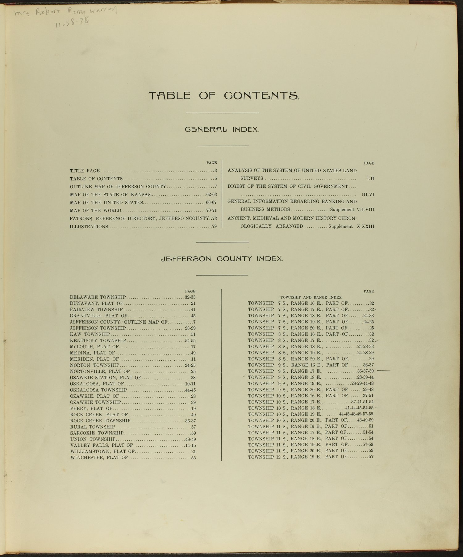 Standard atlas of Jefferson County, Kansas - Table of Contents