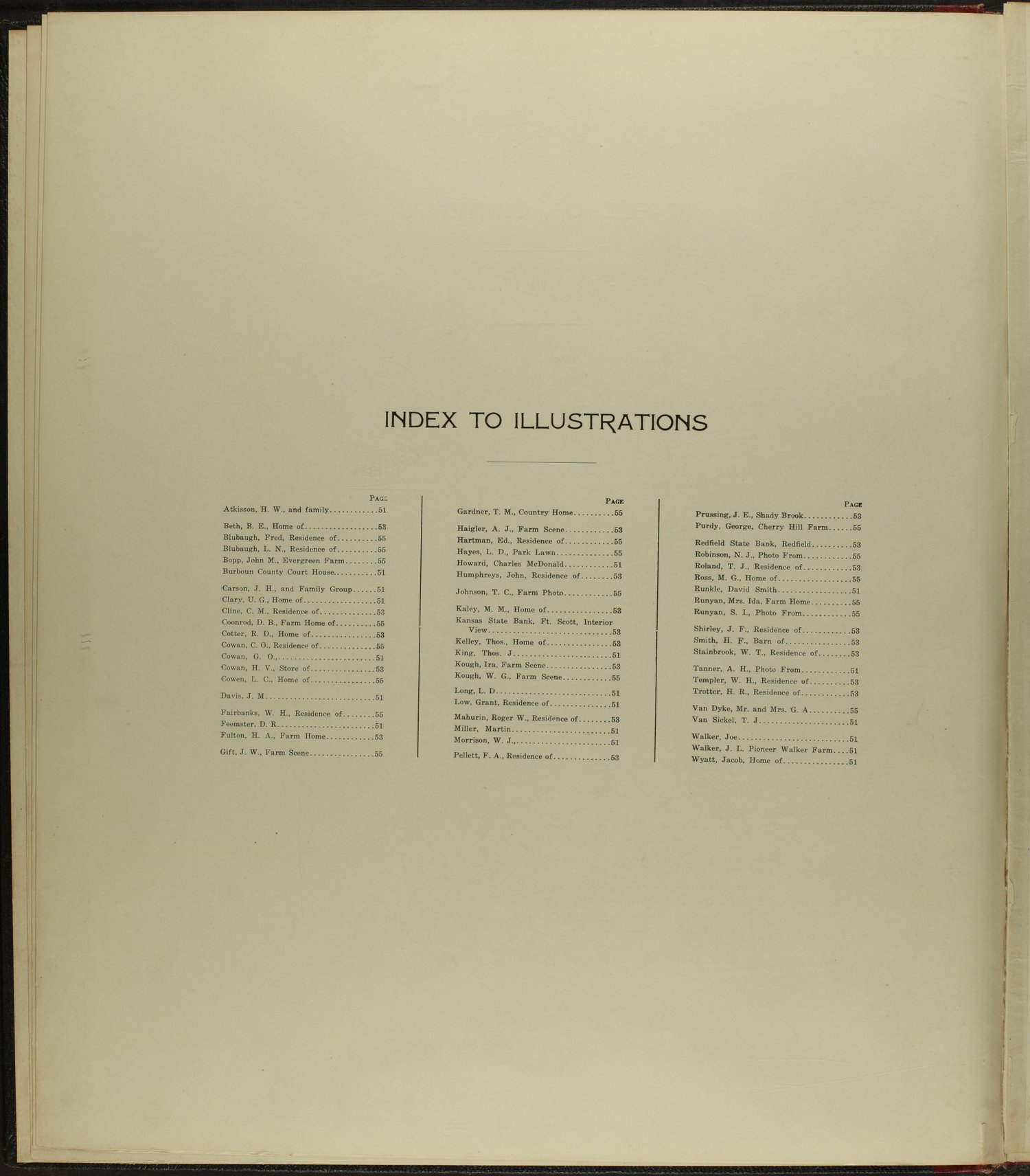 Standard atlas of Bourbon County, Kansas - Index to Illustrations