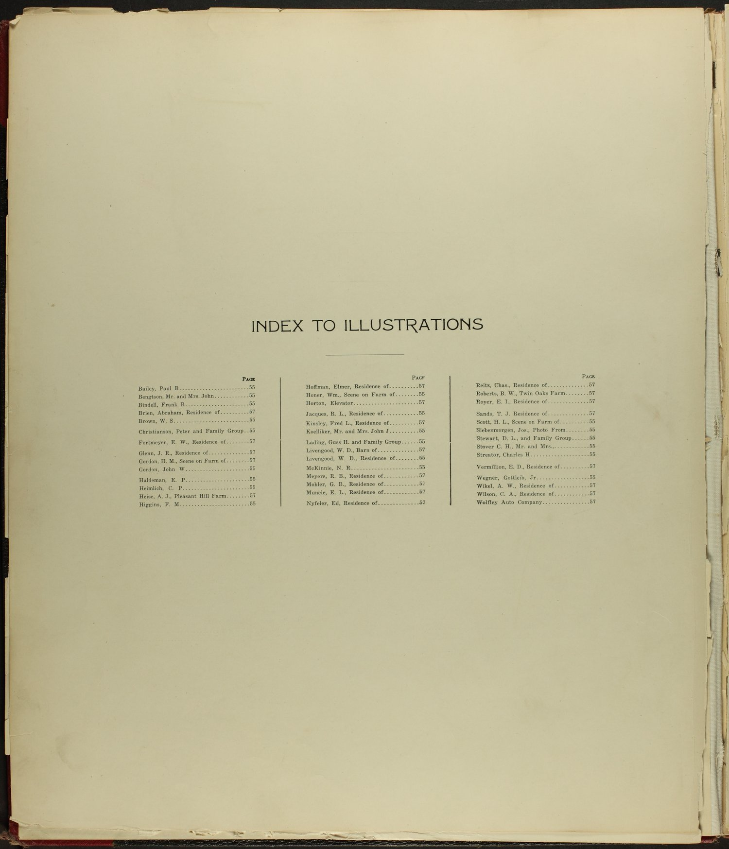 Standard atlas of Brown County, Kansas - Index to Illustrations