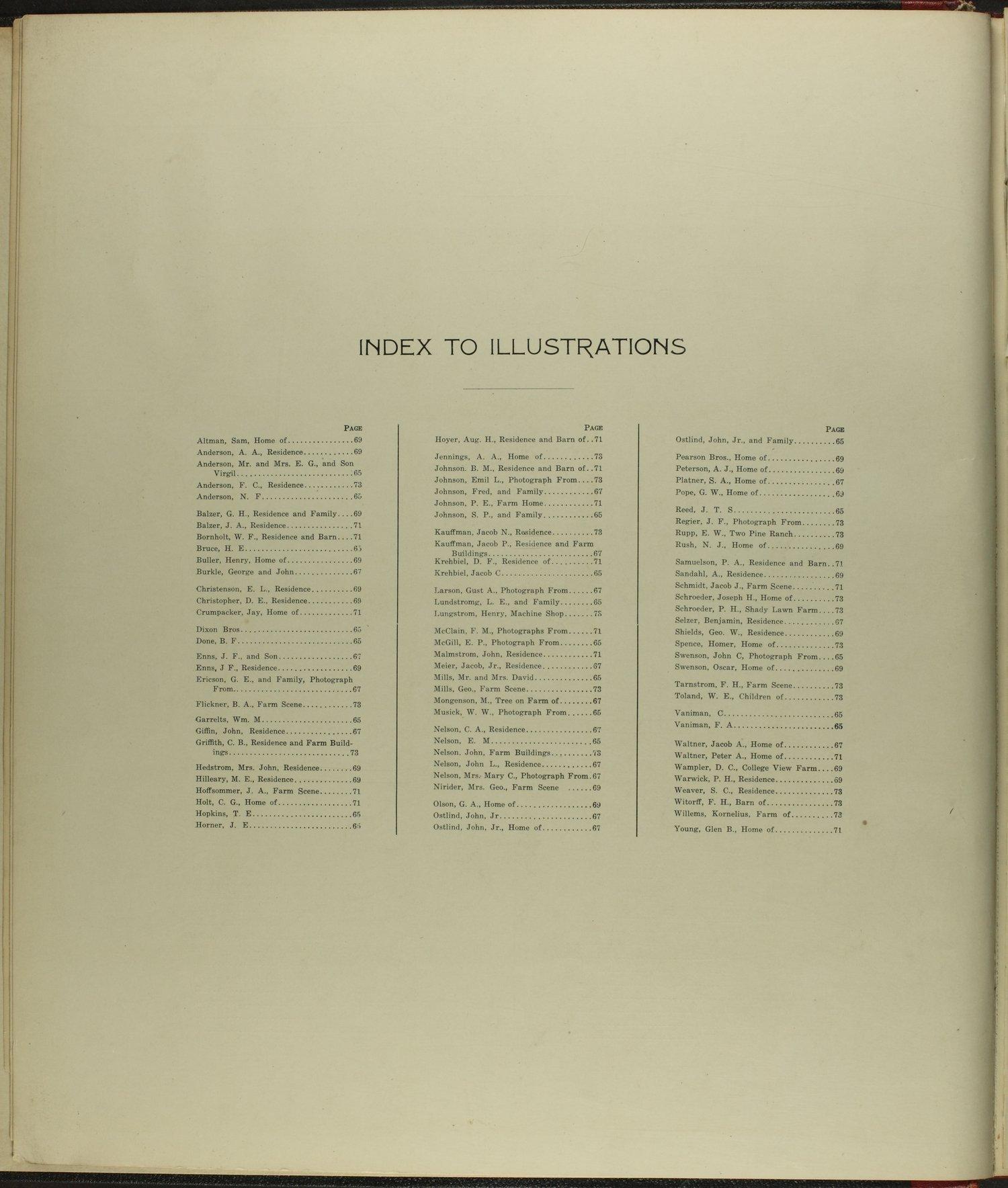 Standard atlas of McPherson County, Kansas - Index to Illustrations