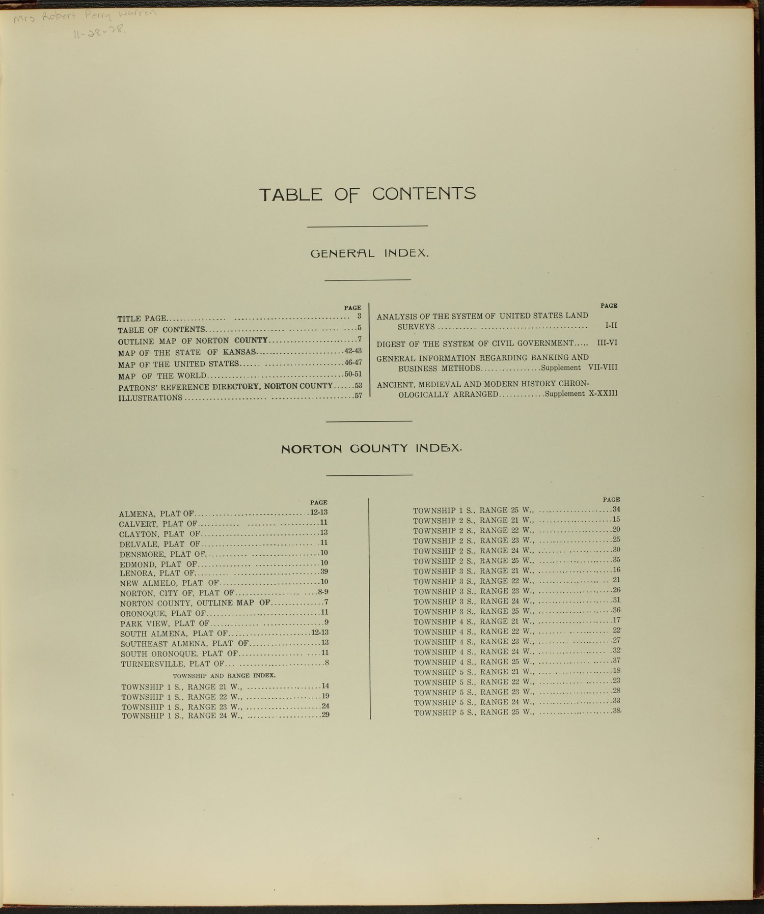 Standard atlas of Norton County, Kansas - Table of Contents