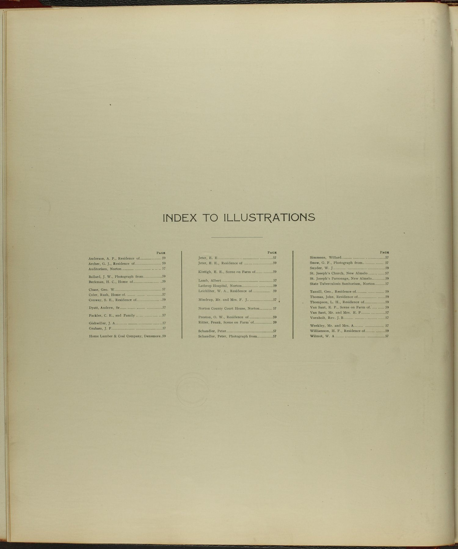 Standard atlas of Norton County, Kansas - Index to Illustrations