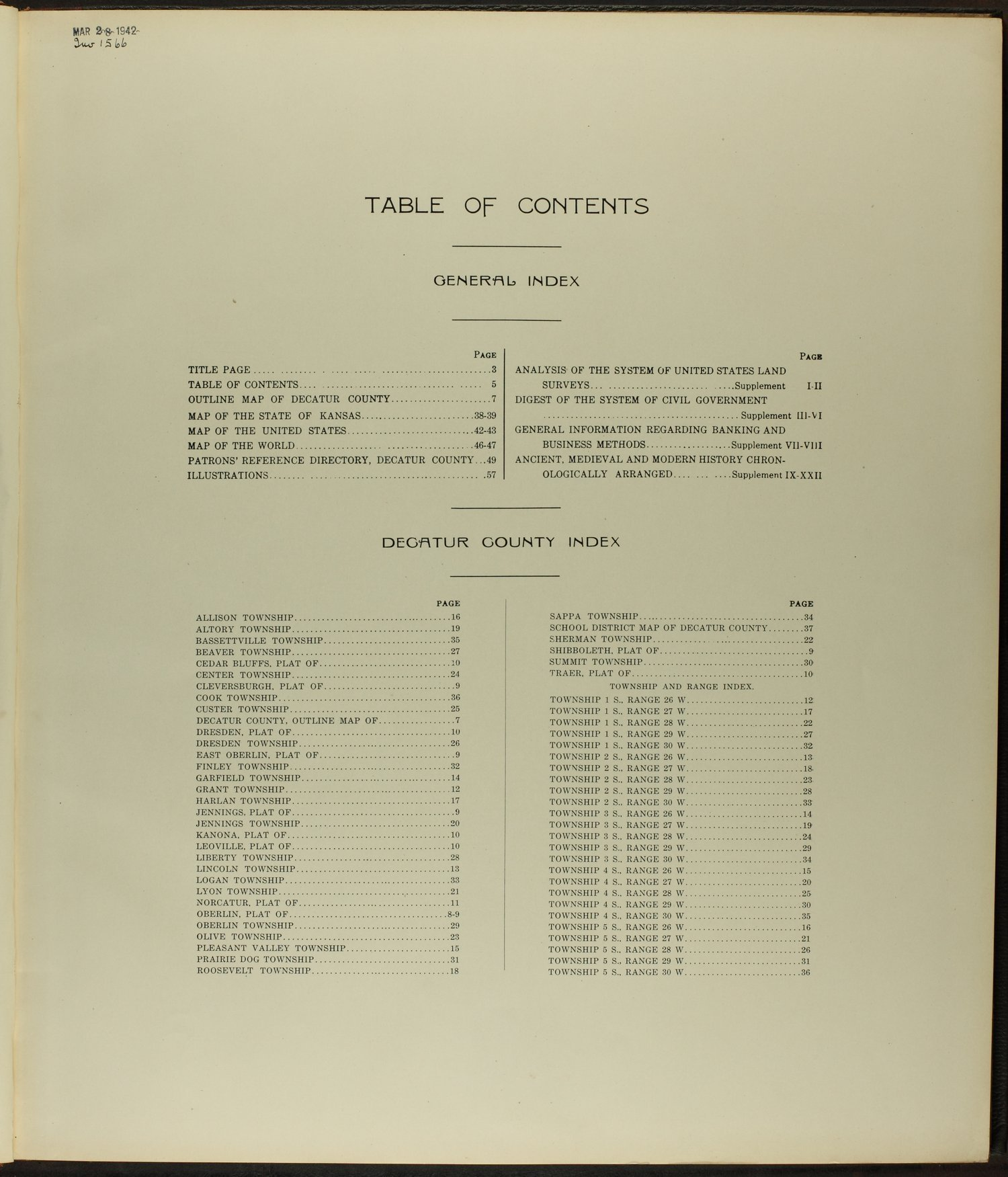 Standard atlas of Decatur County, Kansas - Table of contnets