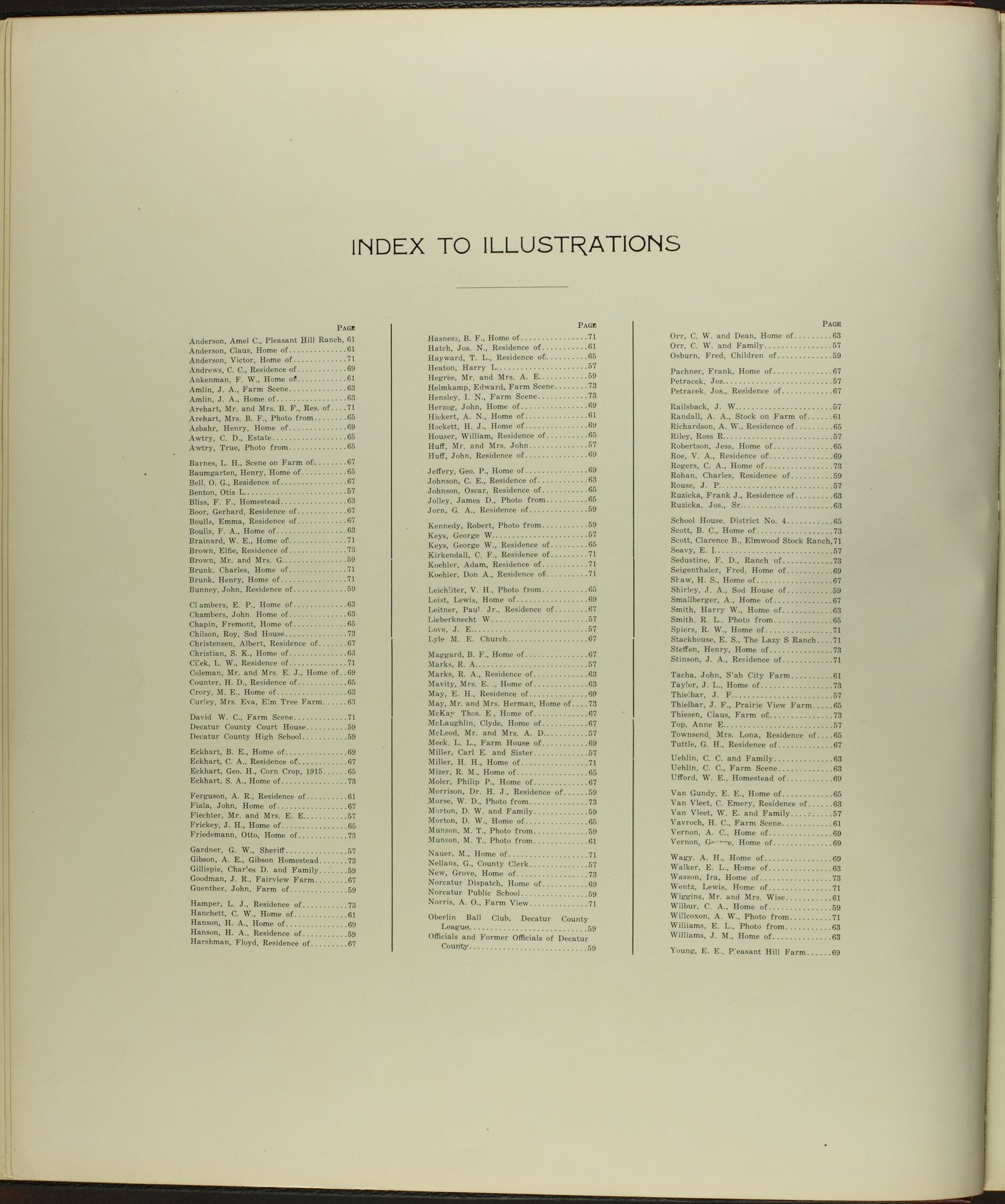 Standard atlas of Decatur County, Kansas - Index to illustrations