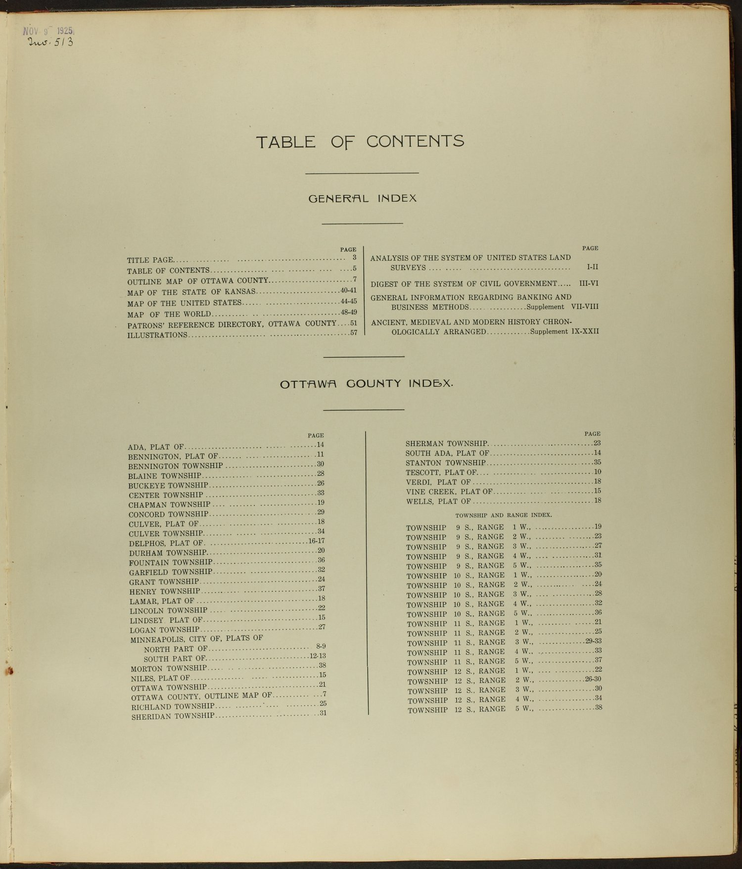 Standard atlas of Ottawa County, Kansas - Table of contents