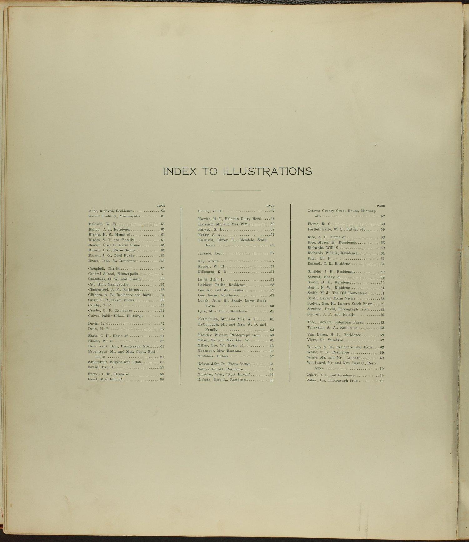 Standard atlas of Ottawa County, Kansas - Index to illustrations