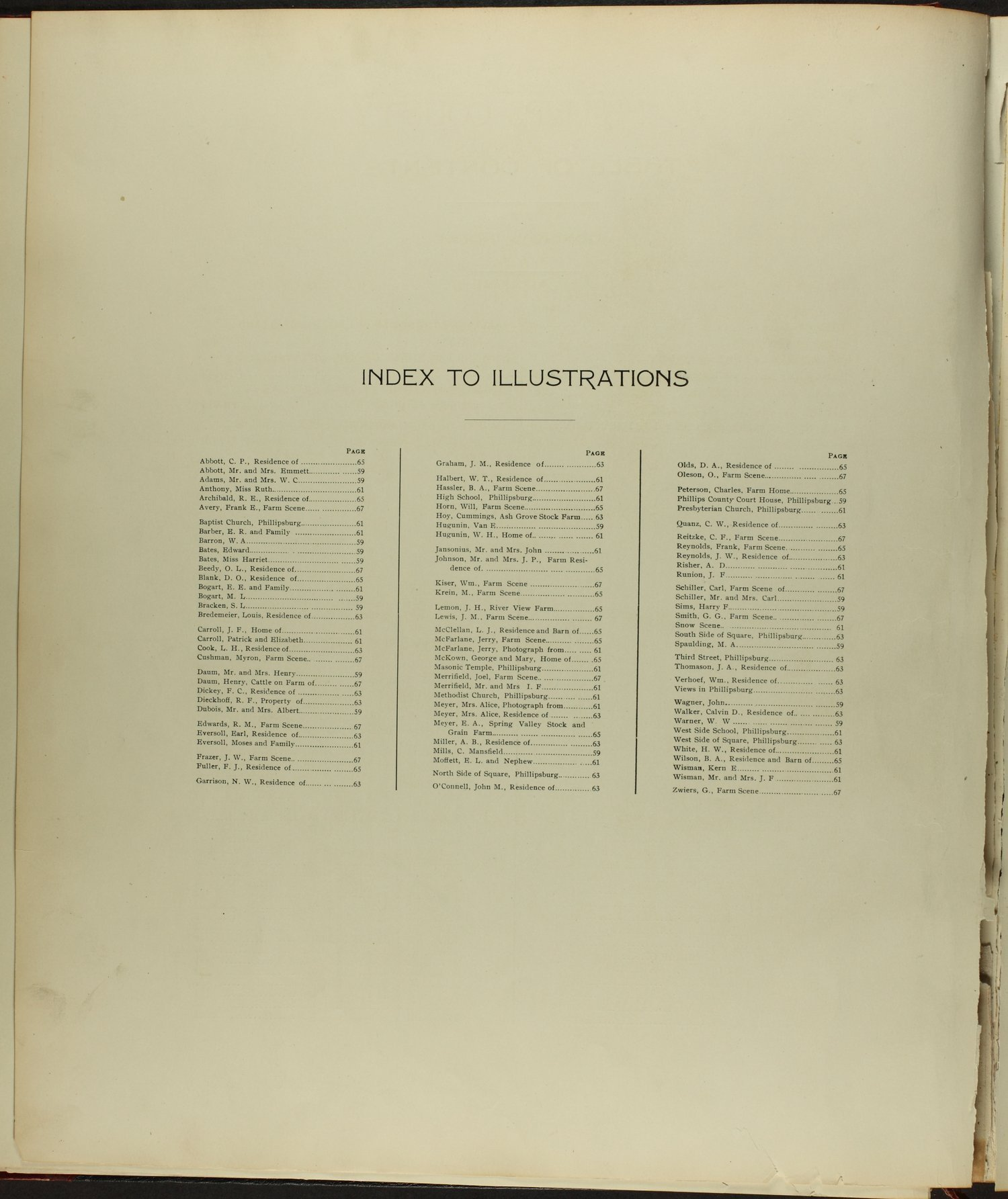 Standard atlas of Phillips County, Kansas - Index to Illustrations