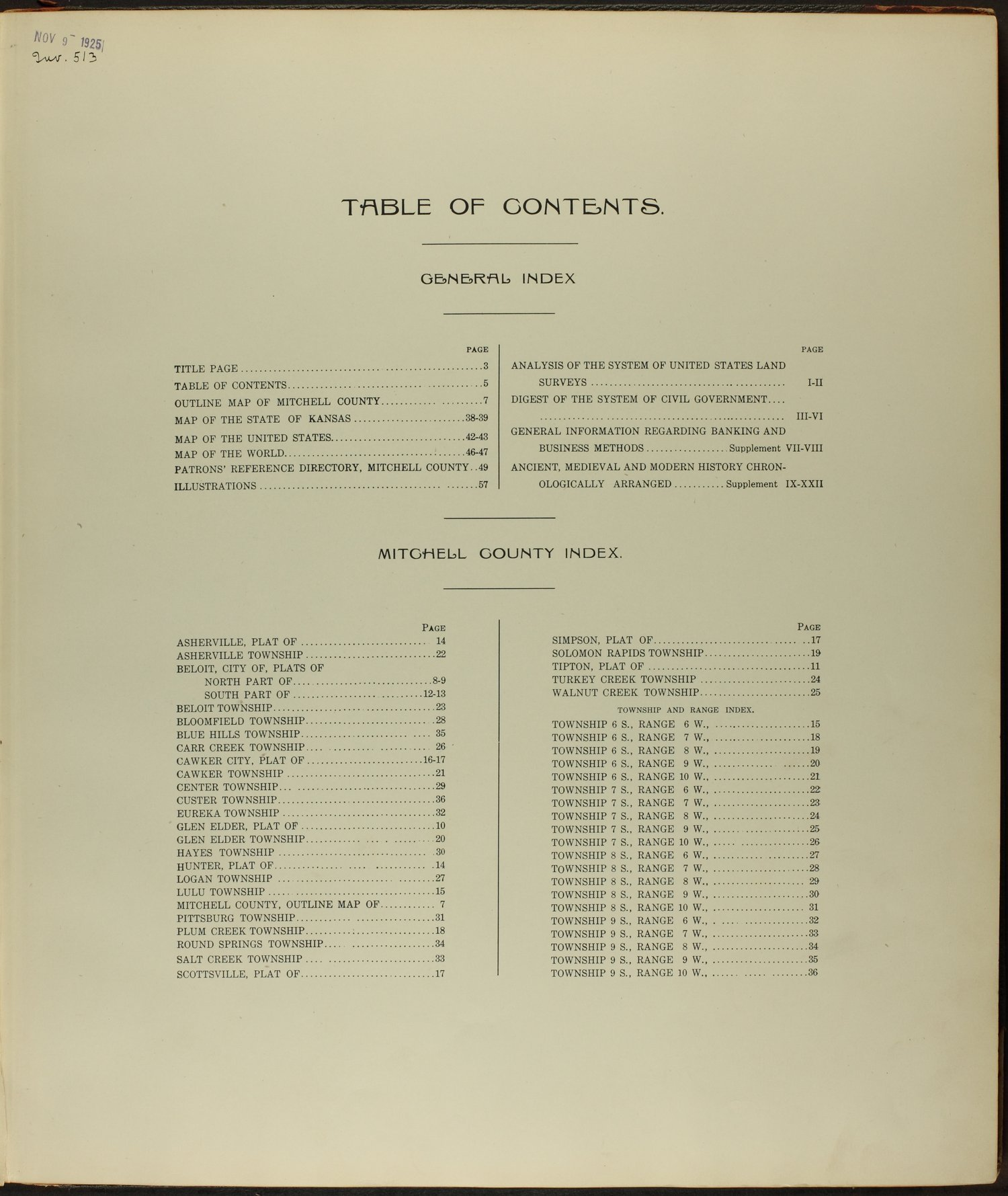 Standard atlas of Mitchell County, Kansas - Table of Contents