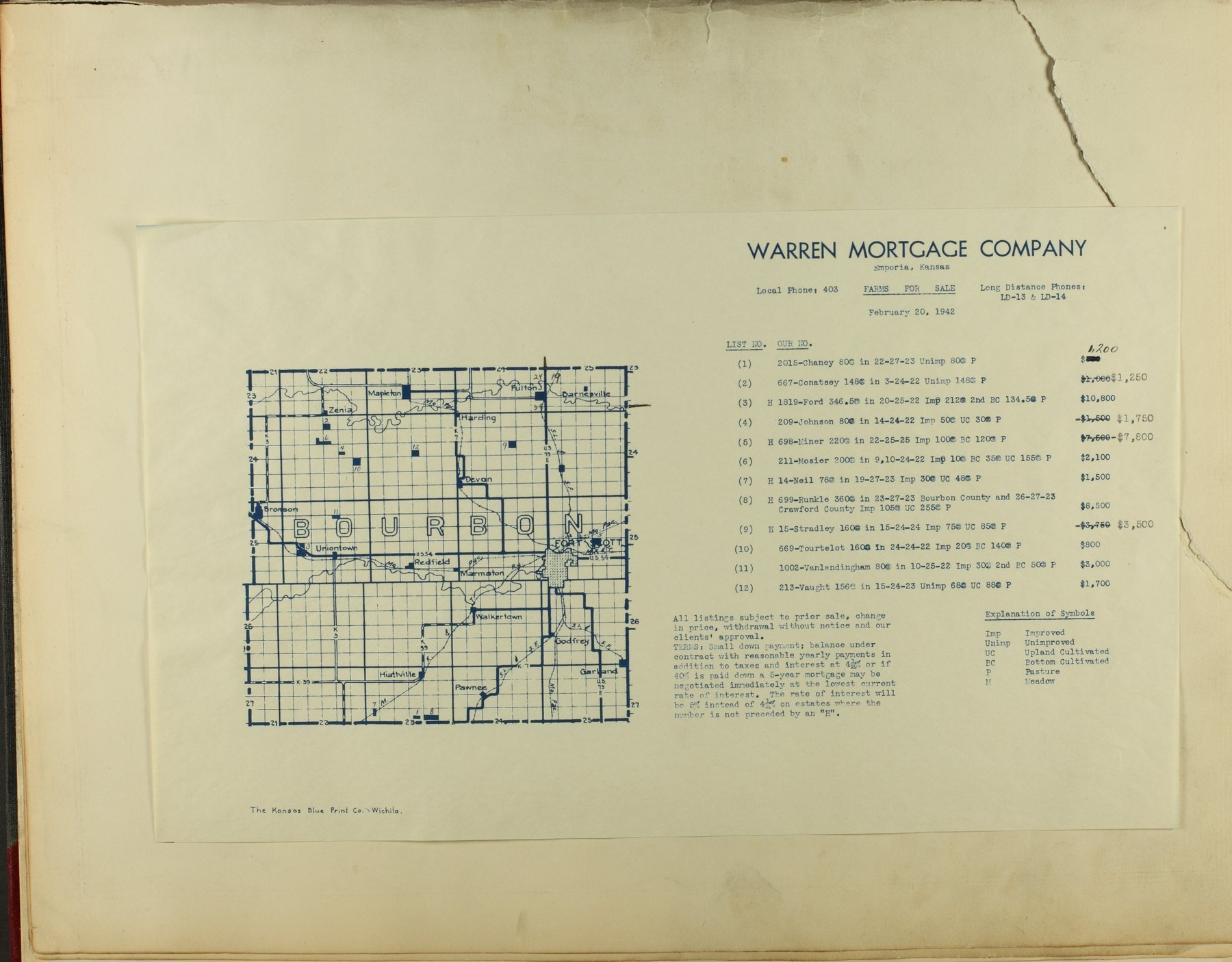An illustrated historical atlas of Bourbon County, Kansas - map insert