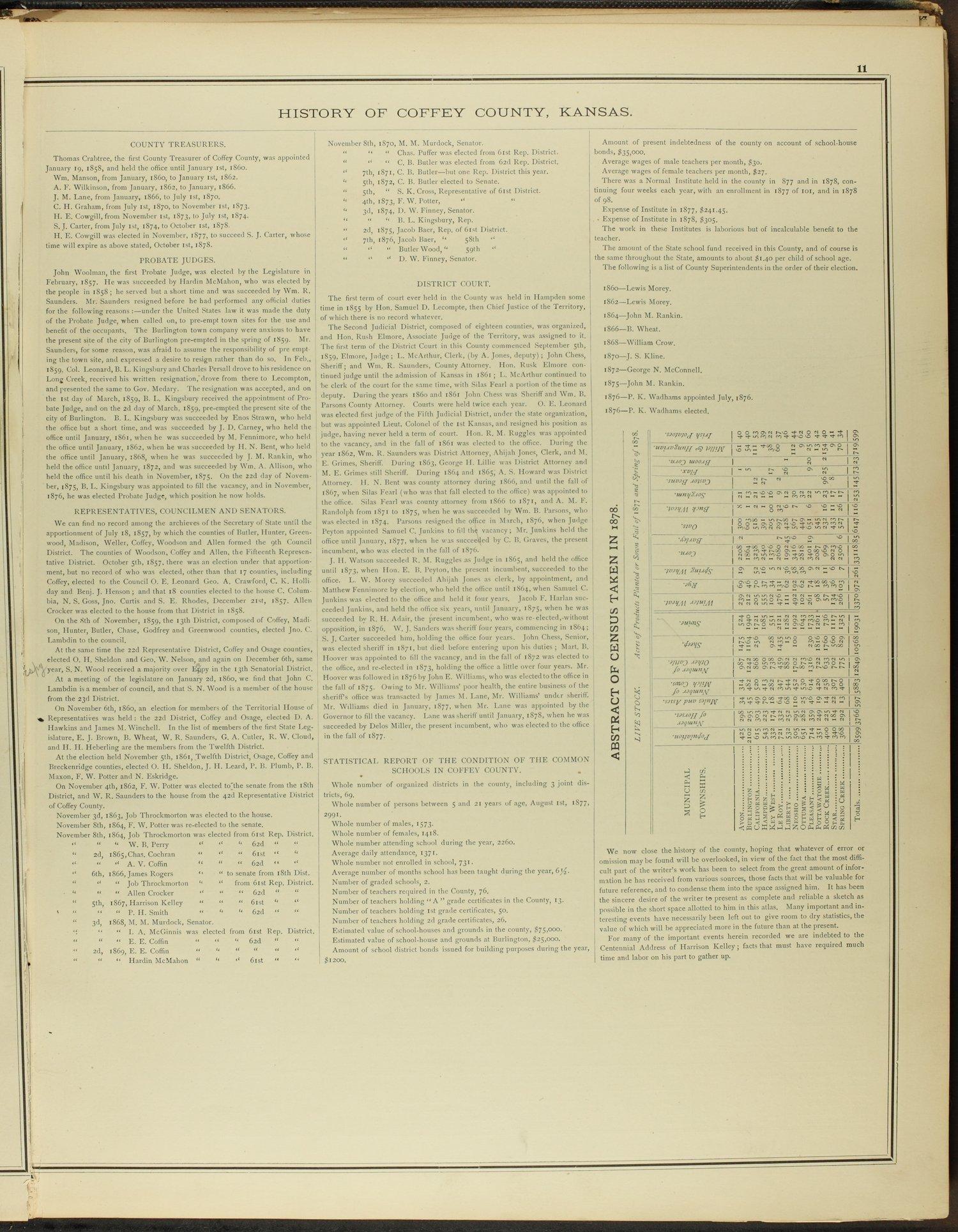 An illustrated historical atlas of Coffey County, Kansas - 11