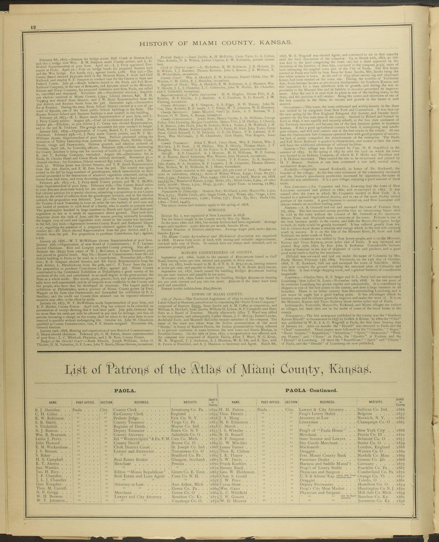 An illustrated historical atlas of Miami County, Kansas - 12