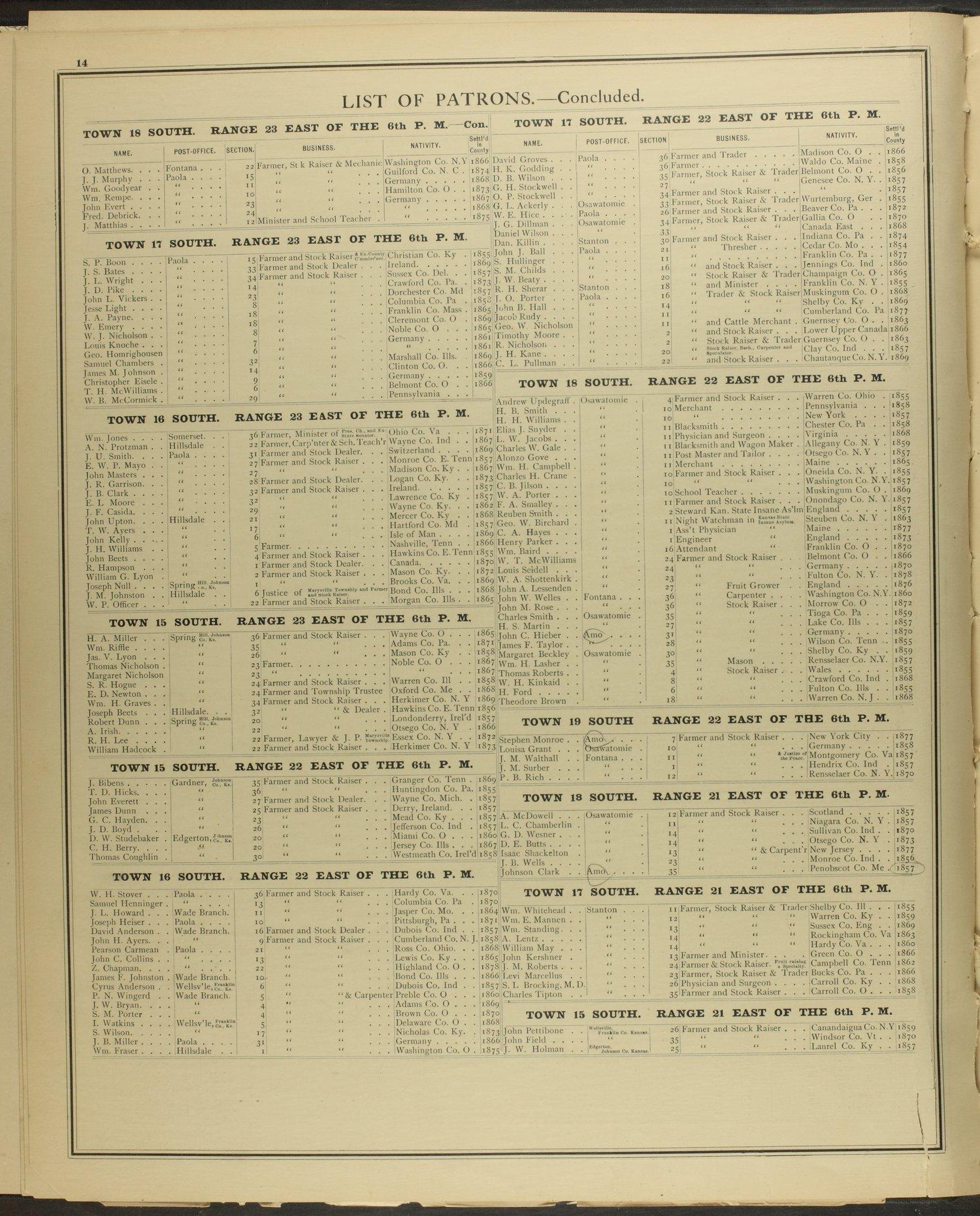 An illustrated historical atlas of Miami County, Kansas - 14