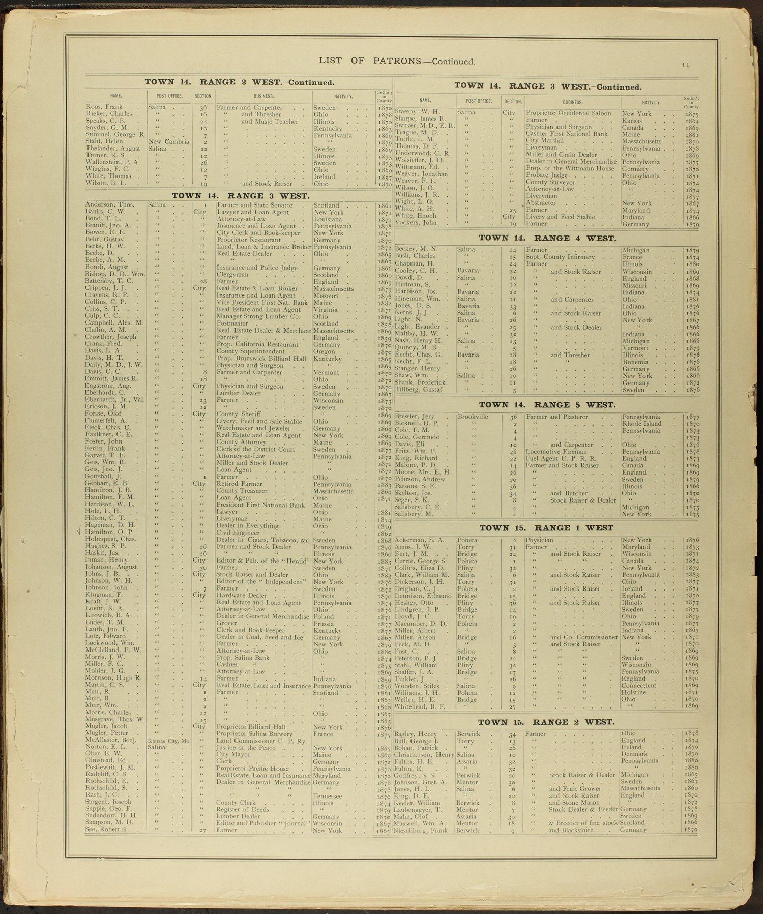 Edwards' Atlas of Saline Co., Kansas - 11