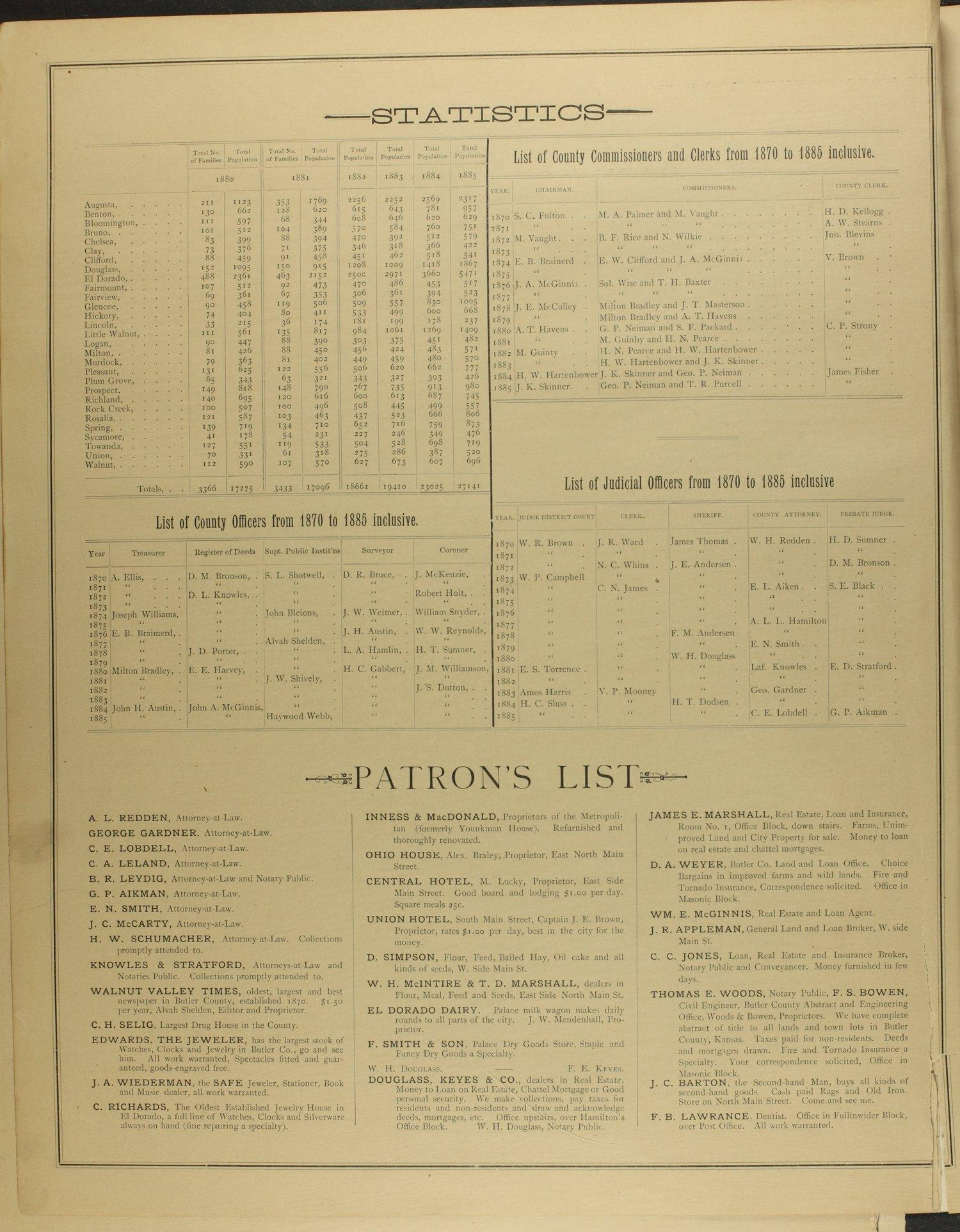 Historical atlas of Butler County, Kansas - 10