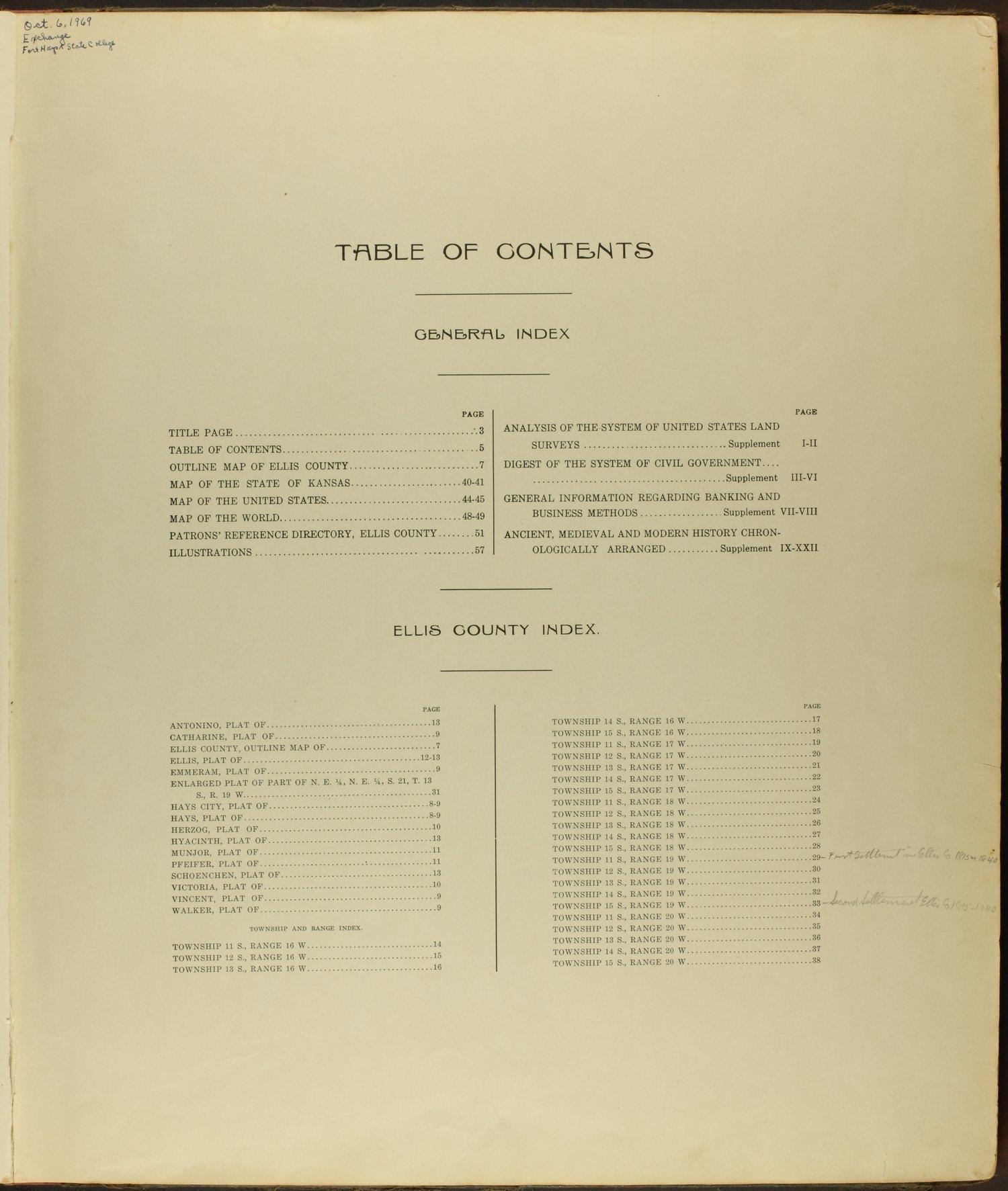 Standard atlas of Ellis County, Kansas - Table of Contents