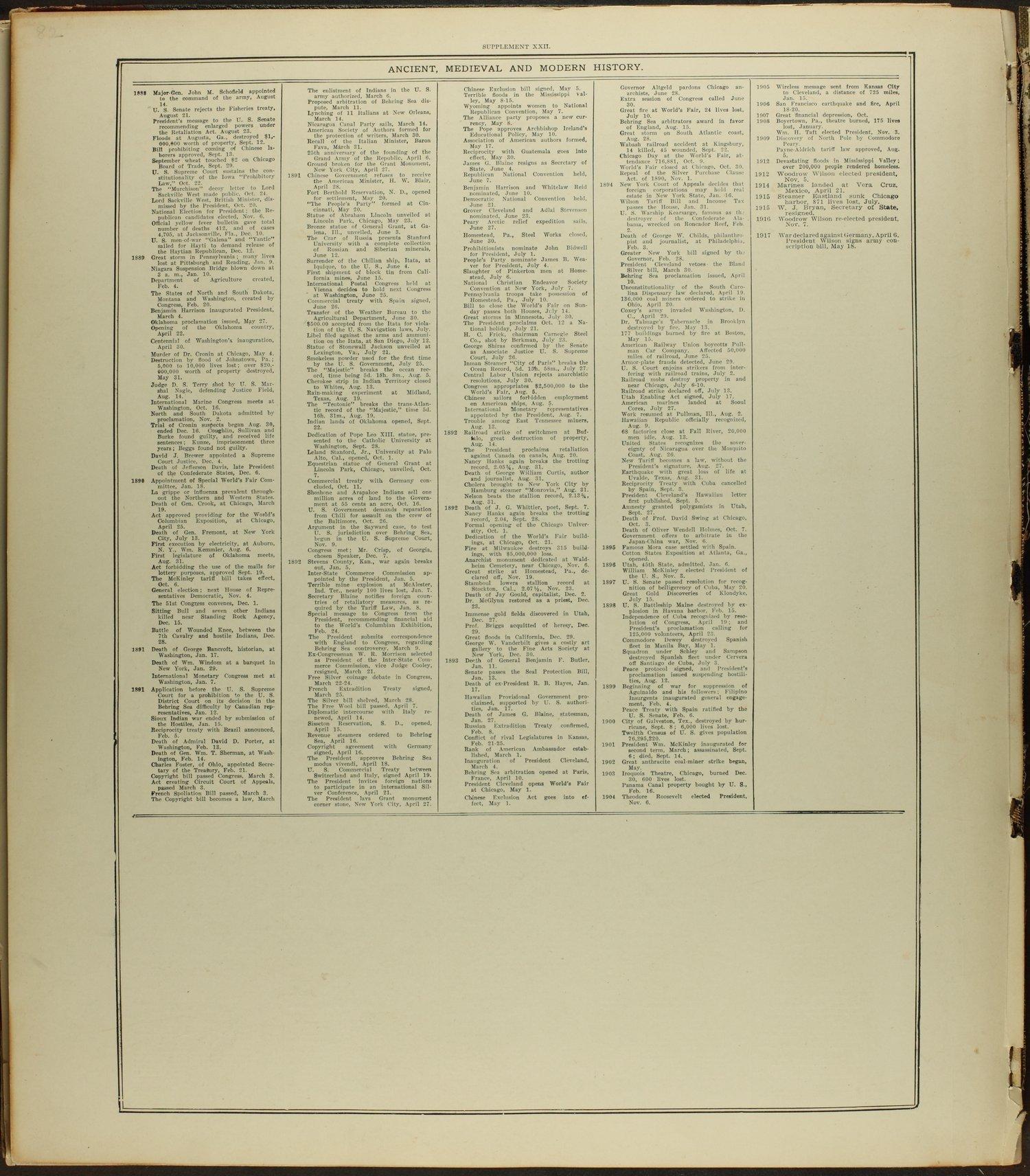 Standard atlas of Lincoln County, Kansas - Supplement XXII