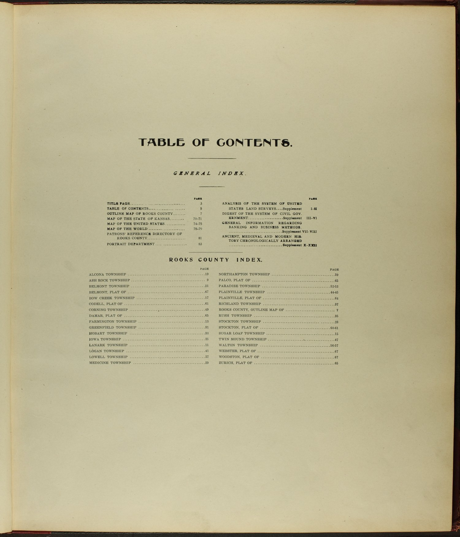 Standard atlas of Rooks County, Kansas - Table of Contents