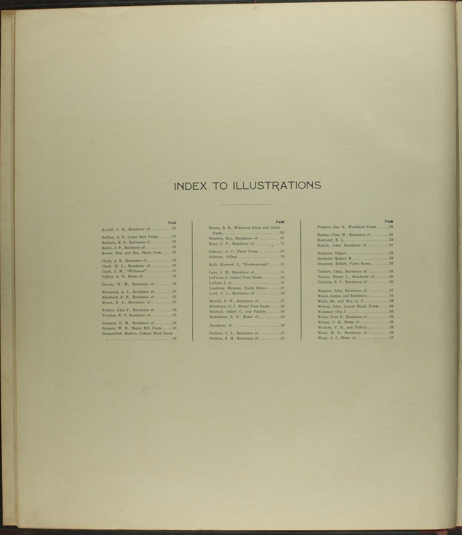 Standard atlas of Franklin County, Kansas - Index to Illustrations