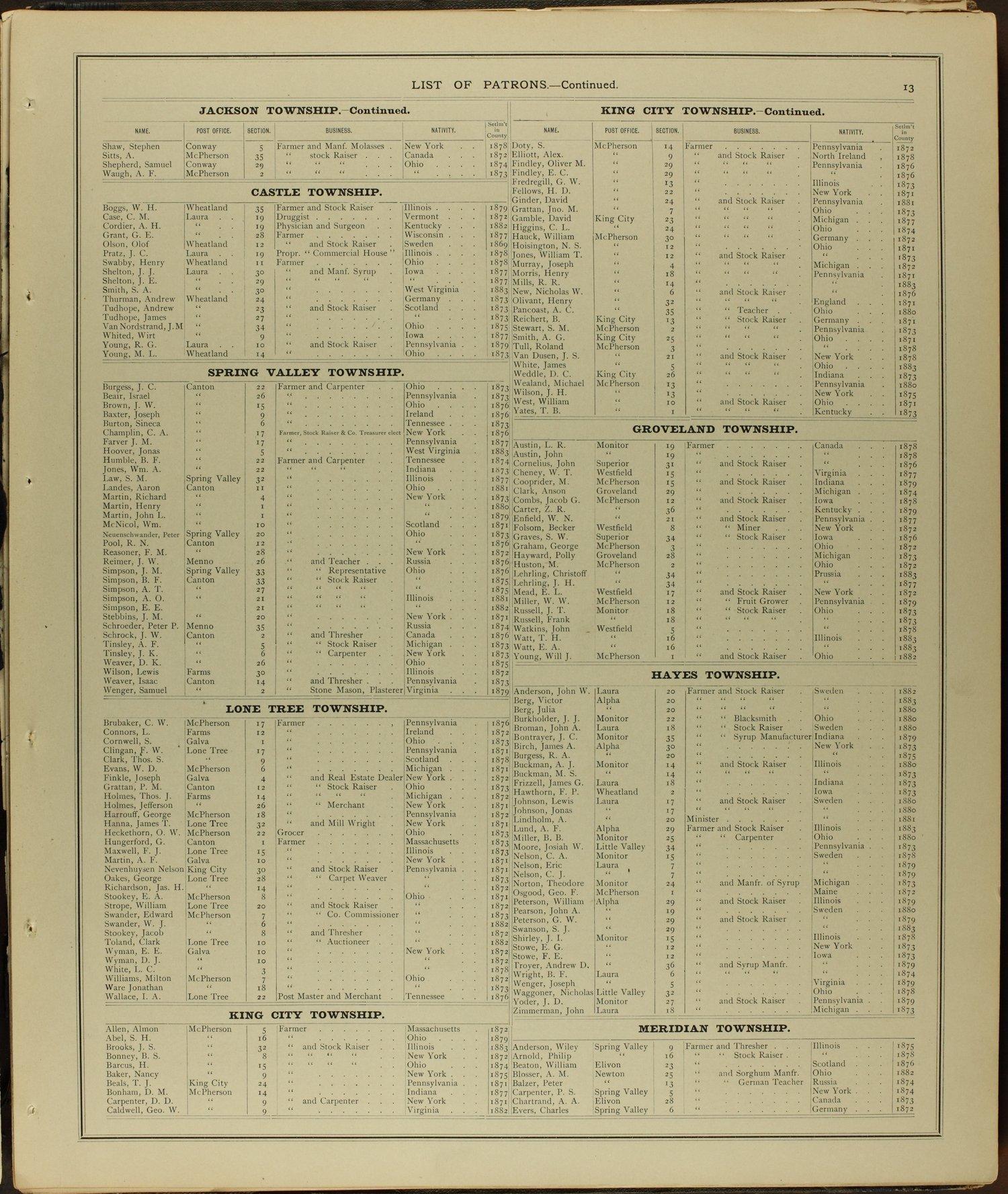 Edwards' atlas of McPherson County, Kansas - 13