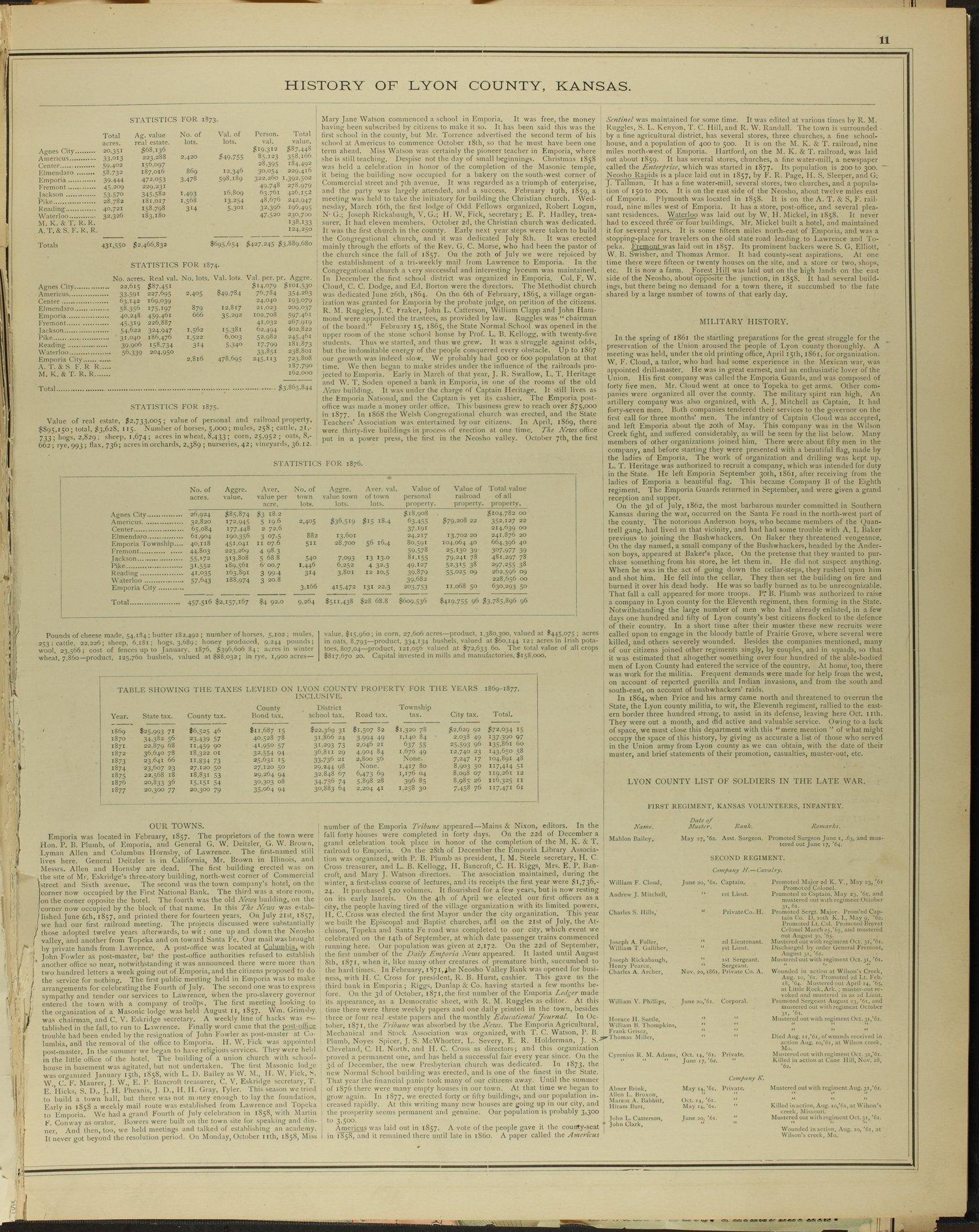 An illustrated historical atlas of Lyon county, Kansas - 11