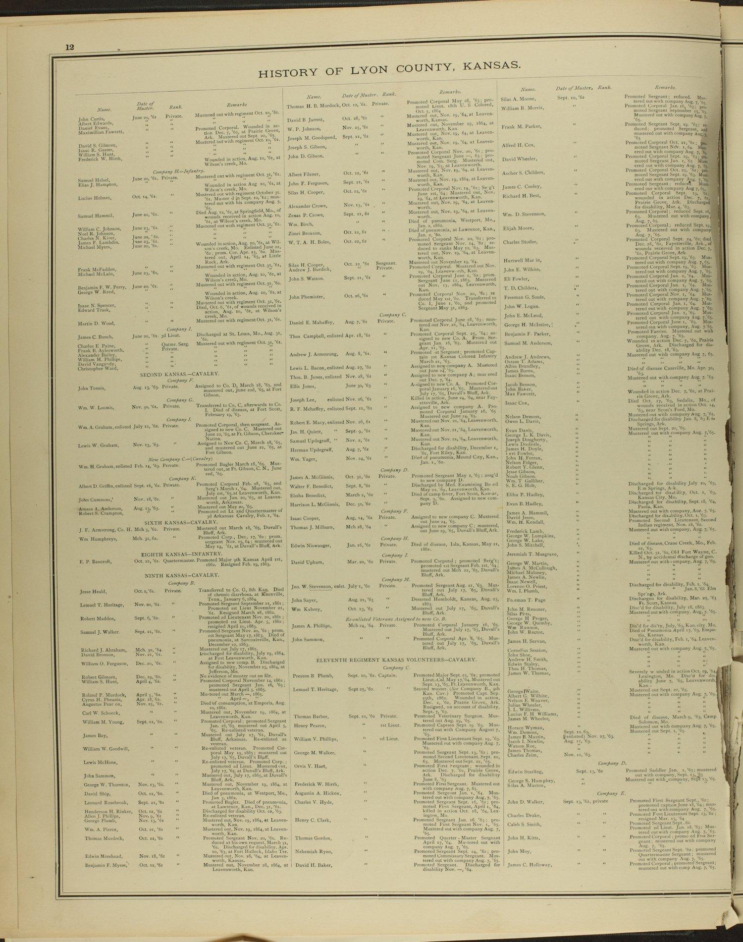 An illustrated historical atlas of Lyon county, Kansas - 12