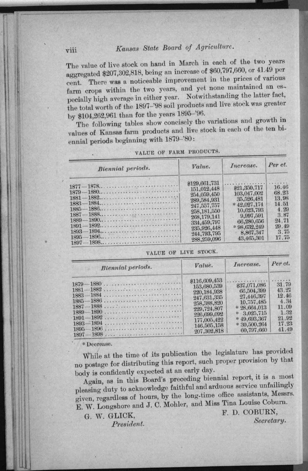 Eleventh biennial report of the Kansas State Board of Agriculture, 1897-98 - viii