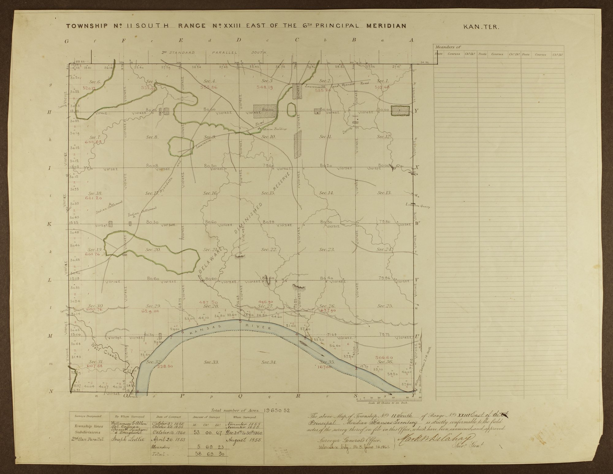 Government Land Office (GLO) survey maps for portions of Wyandotte