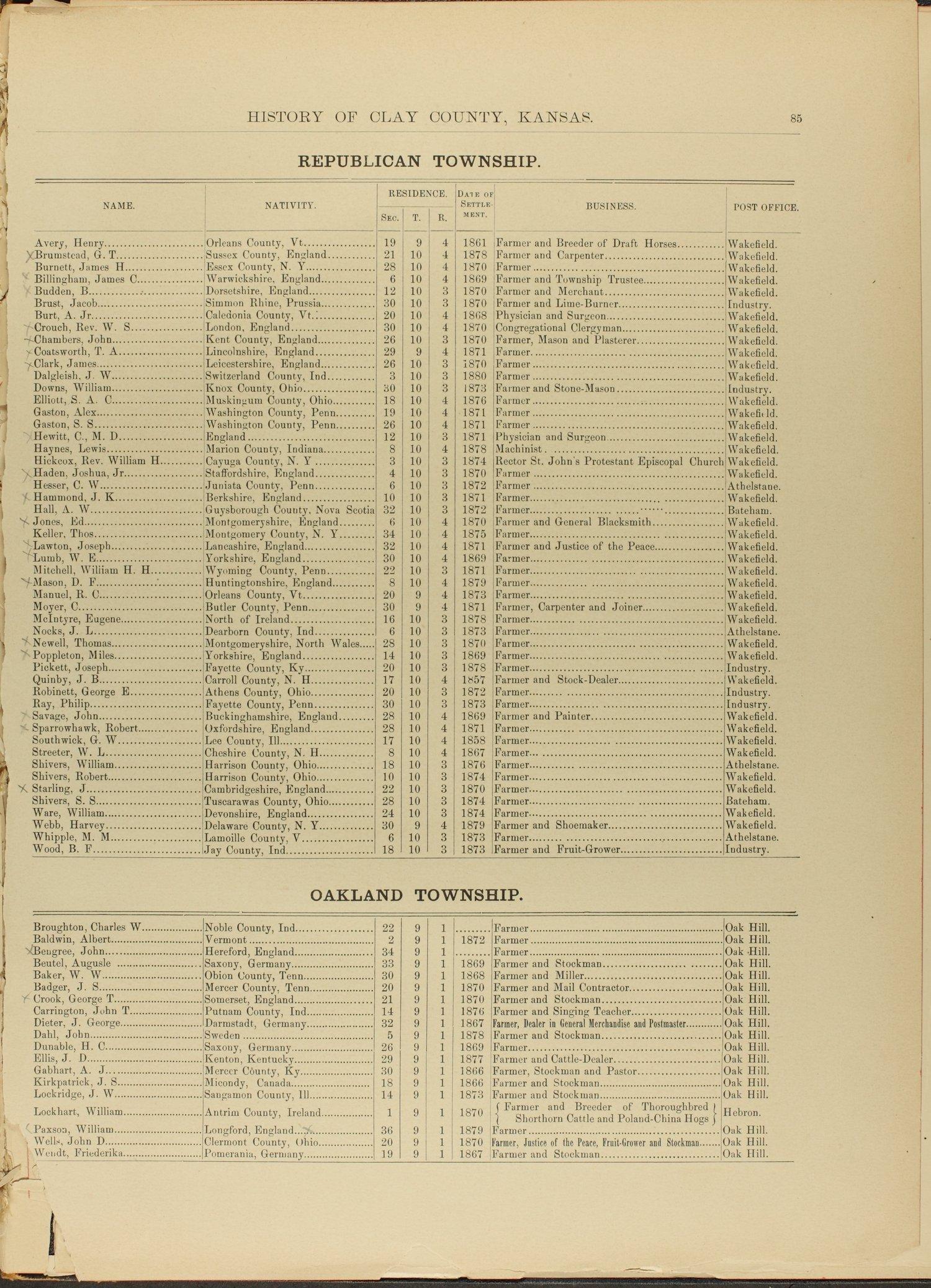Kansas And Its Surnames Wakefield Kansas