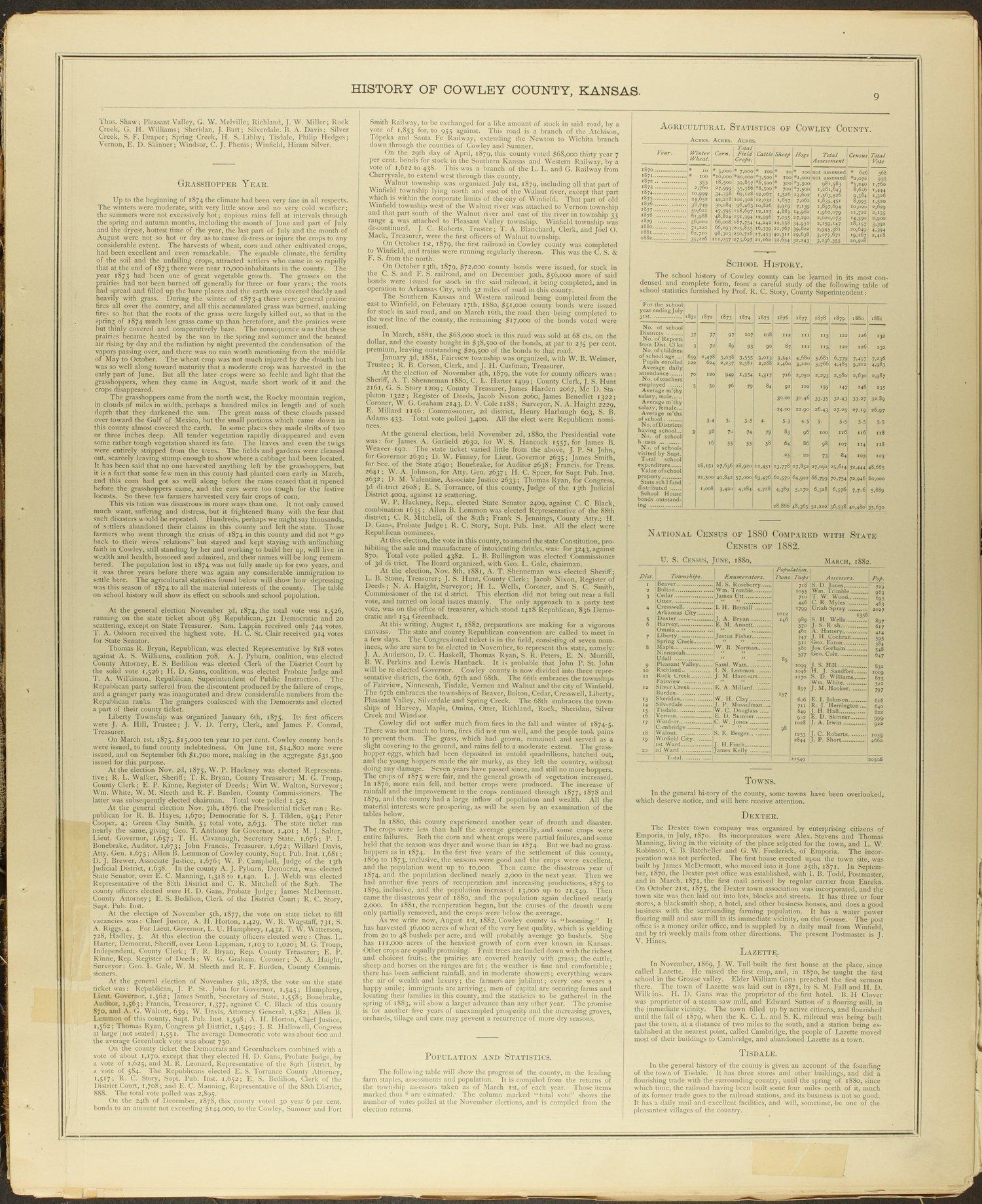 Historical atlas of Cowley County, Kansas - 9