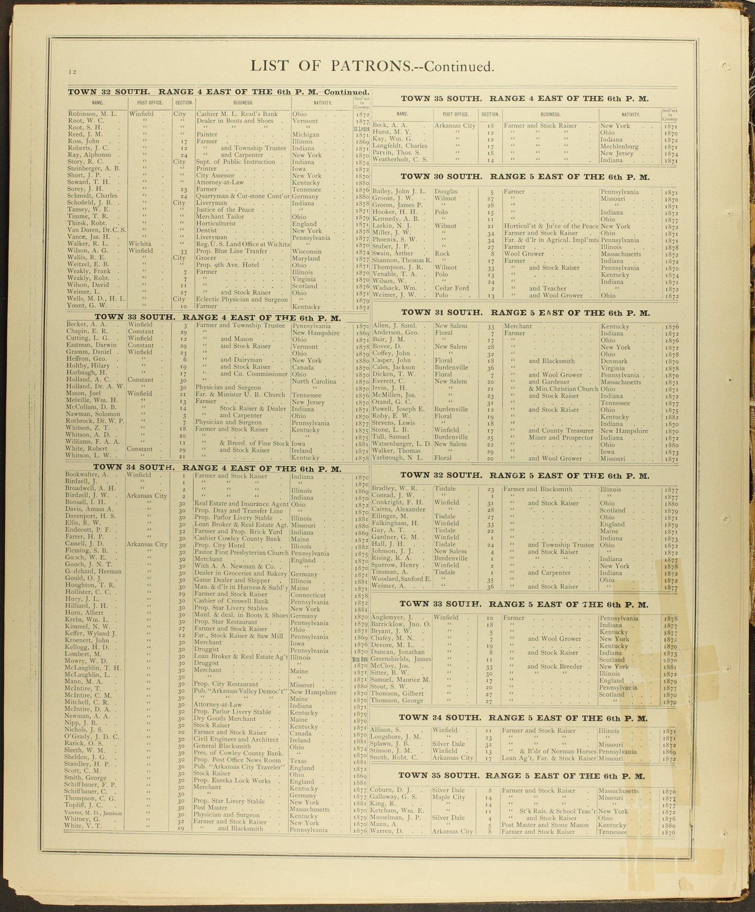 Historical atlas of Cowley County, Kansas - 12