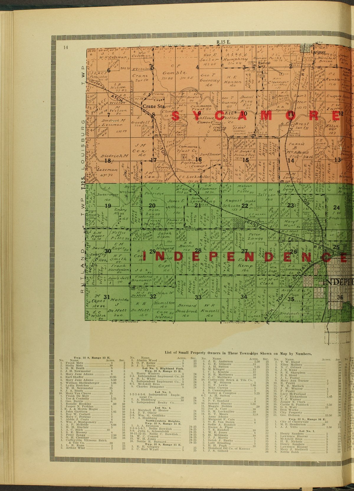Atlas and plat book of Montgomery County, Kansas - 14