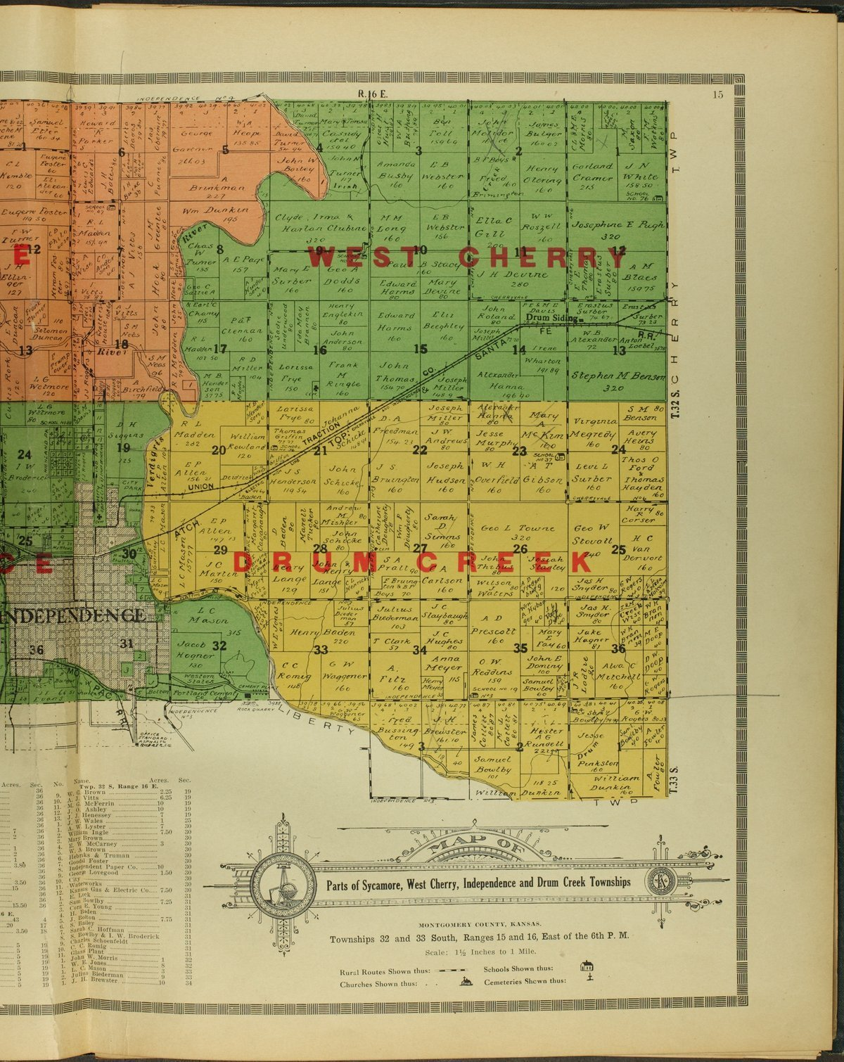Atlas and plat book of Montgomery County, Kansas - 15