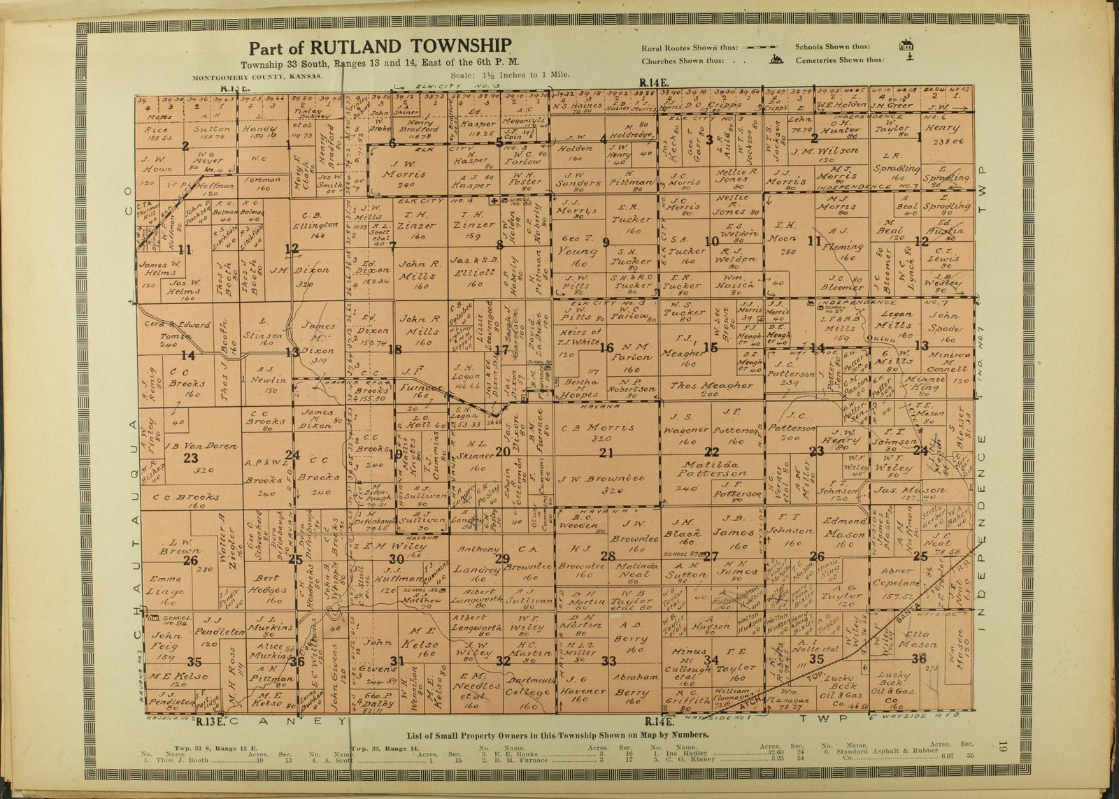 Atlas and plat book of Montgomery County, Kansas - 19