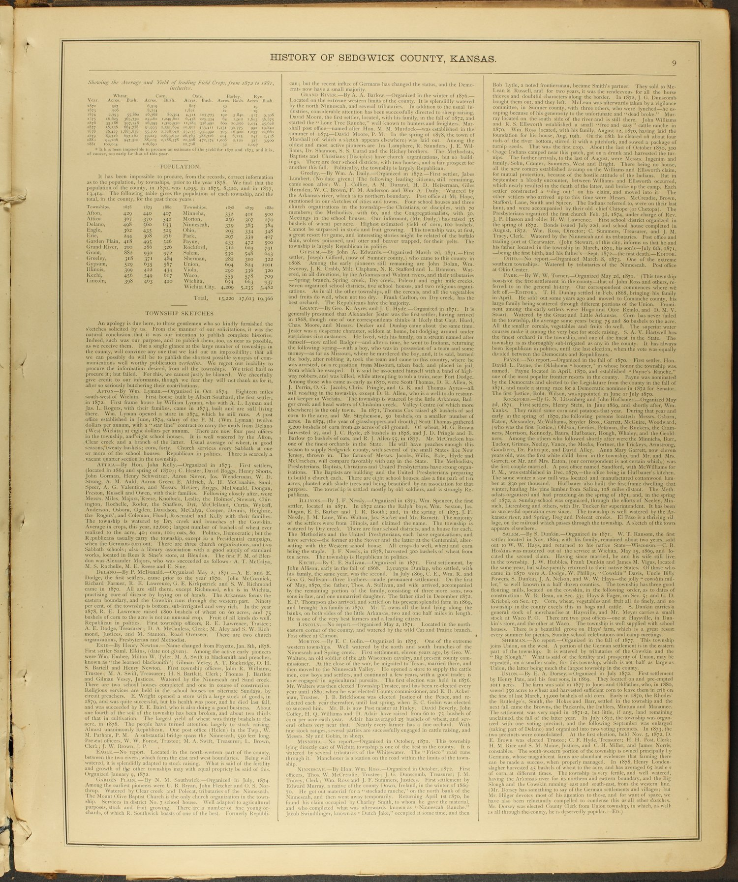 Historical Atlas of Sedgwick County, Kansas - 9