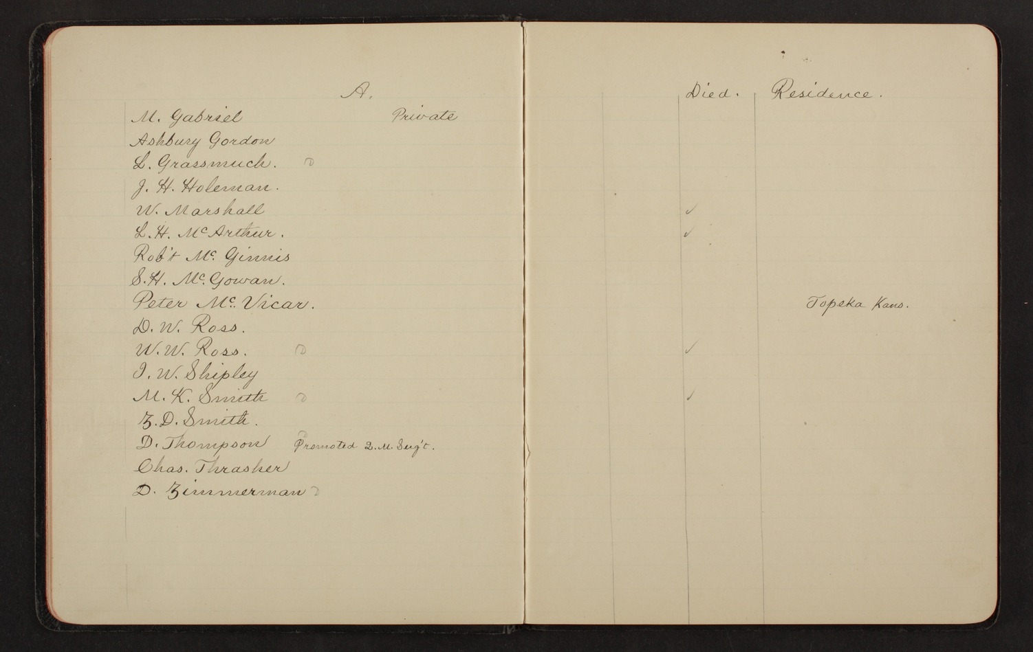 Society of the Anniversary of the Battle of the Blue minutes and roster of the 2nd Regiment, Kansas militia - 5