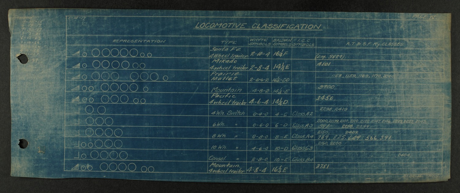 Atchison, Topeka and Santa Fe steam engine diagrams and blueprints - 5