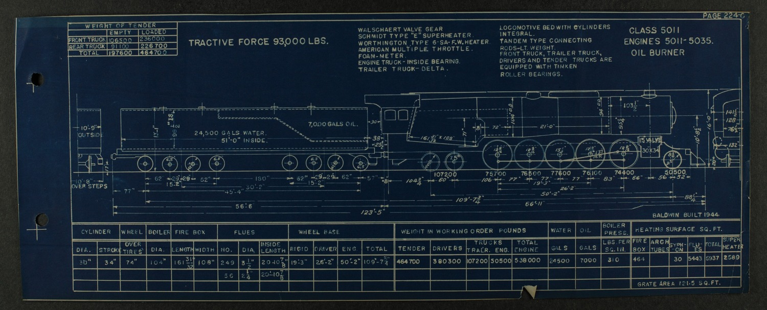 Atchison, Topeka and Santa Fe steam engine diagrams and blueprints - 286