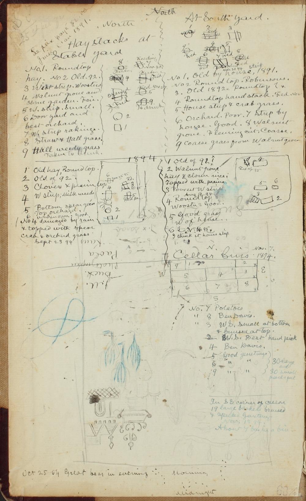 Samuel Reader's diary, volume 13 - Inside Front Cover
