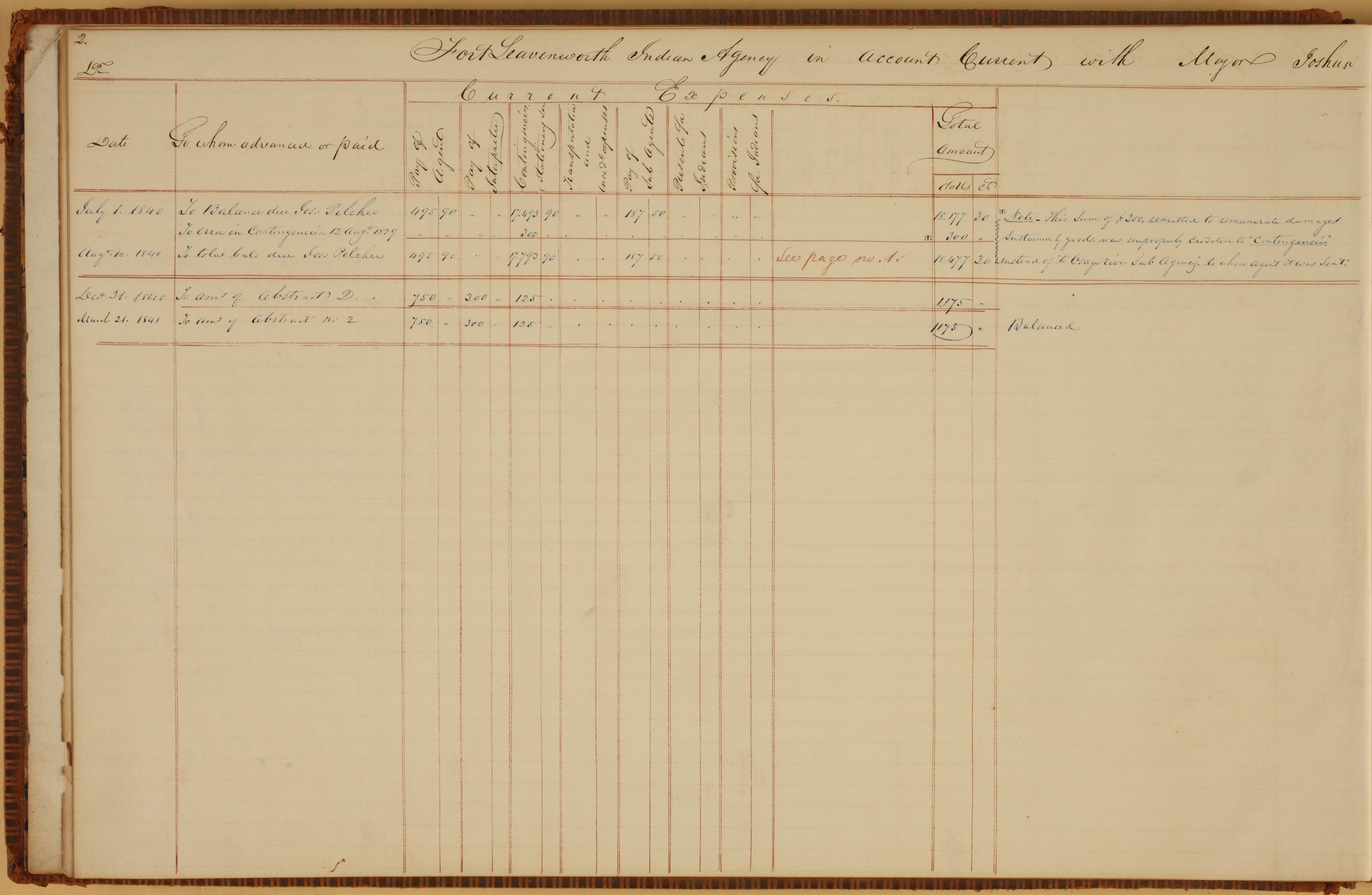 United States Office of Indian Affairs, Central Superintendency, St. Louis, Missouri. Volume 13, Accounts - Page 2