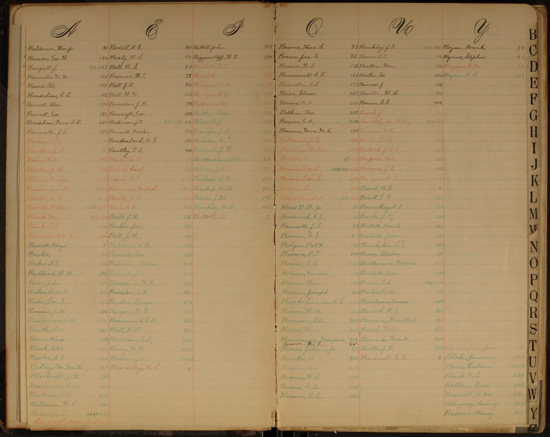 Hermon S. Major papers - Index B